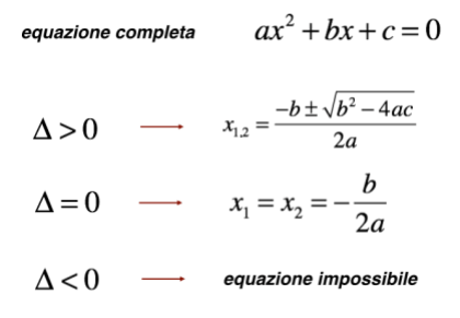 Equazioni di secondo grado complete - Matematicamente
