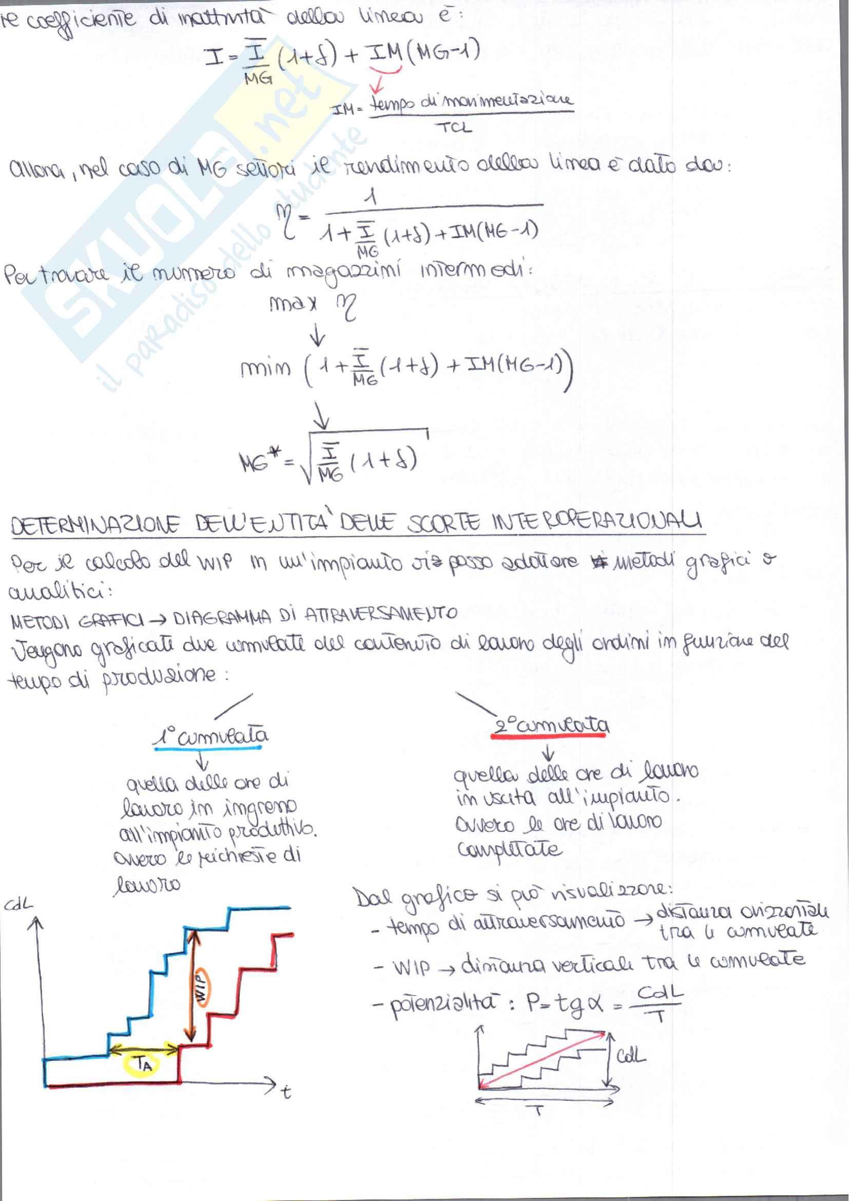 Appunti di Gestione degli Impianti Industriali prof. Costantino Pag. 16