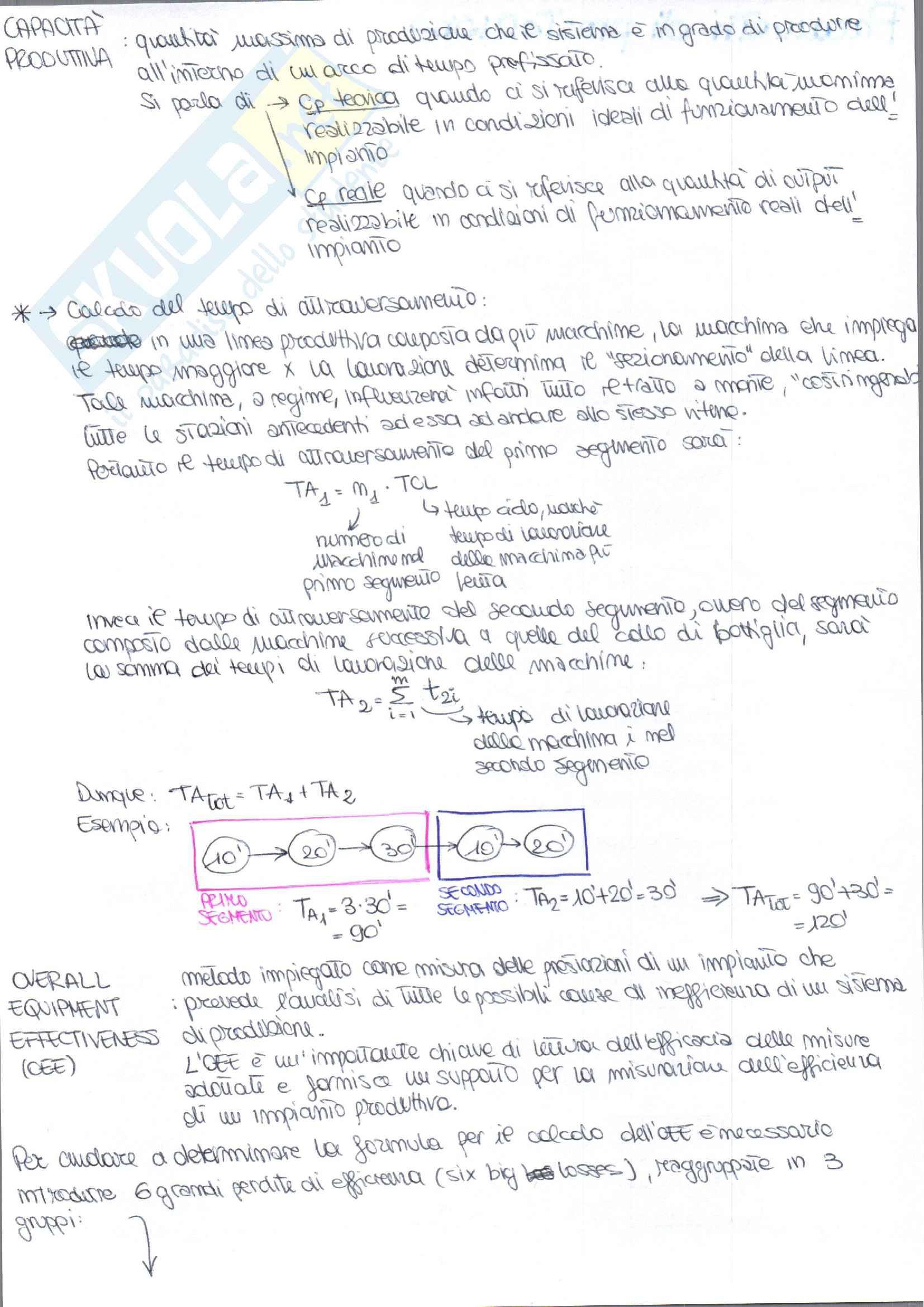 Appunti di Gestione degli Impianti Industriali prof. Costantino Pag. 2