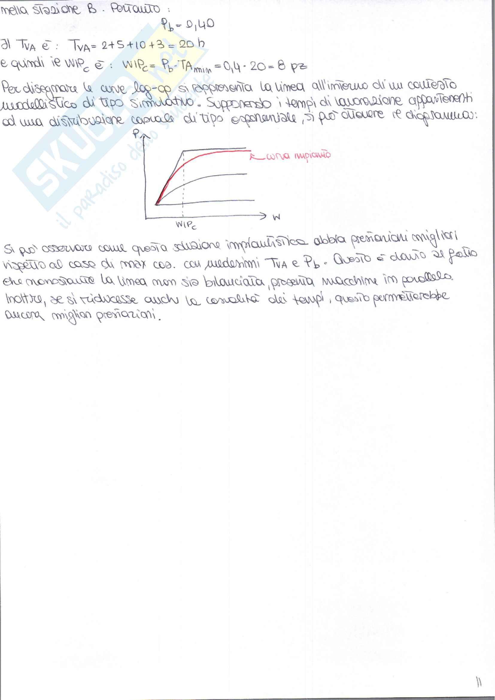 Appunti di Gestione degli Impianti Industriali prof. Costantino Pag. 21