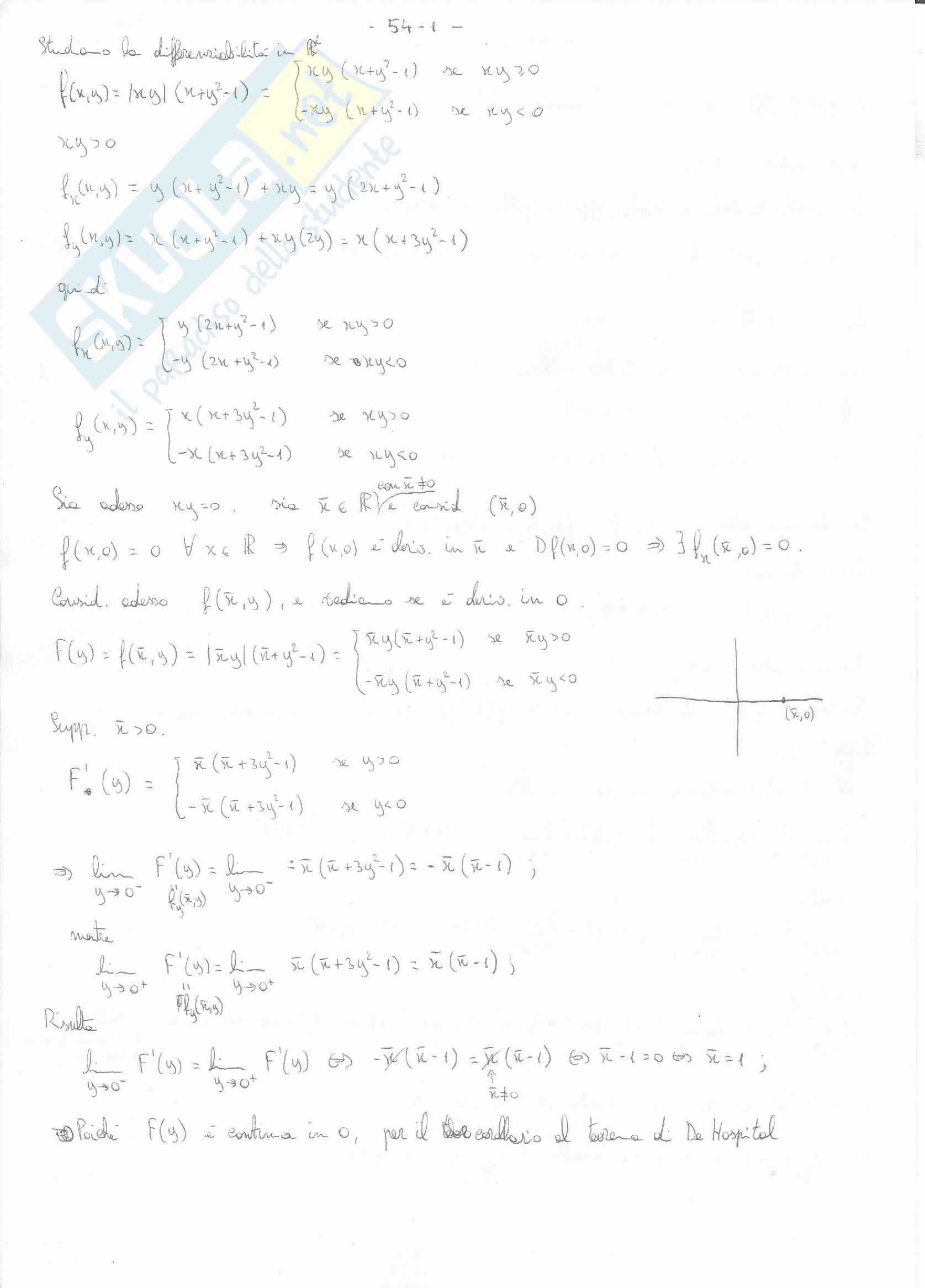 Analisi matematica 2 - esercizi differenziabilità