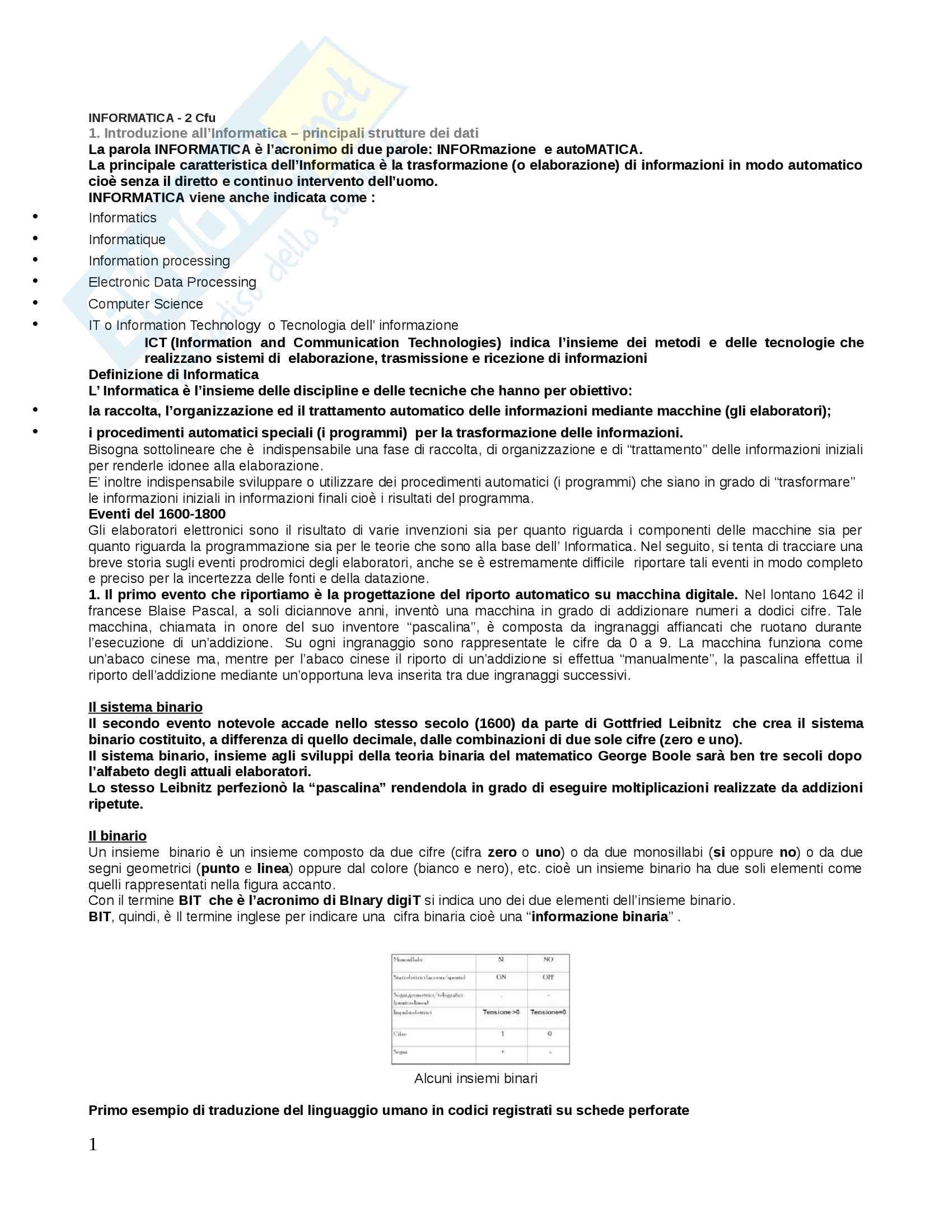 Appunti necessari per esame di informatica