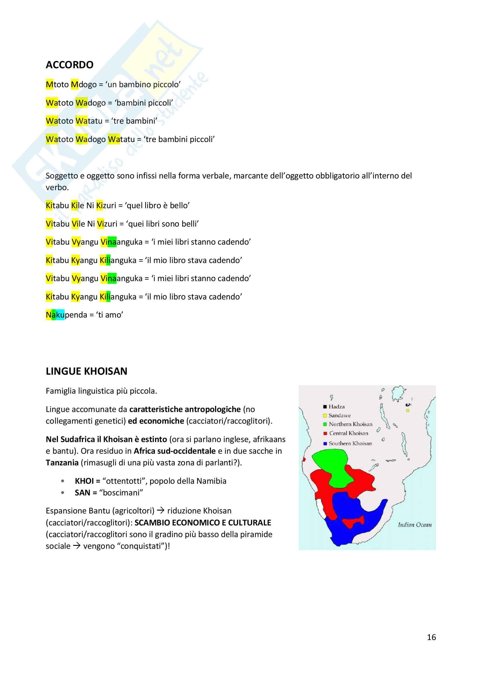Appunti completi di Linguistica Africana 2016/2017 Pag. 16