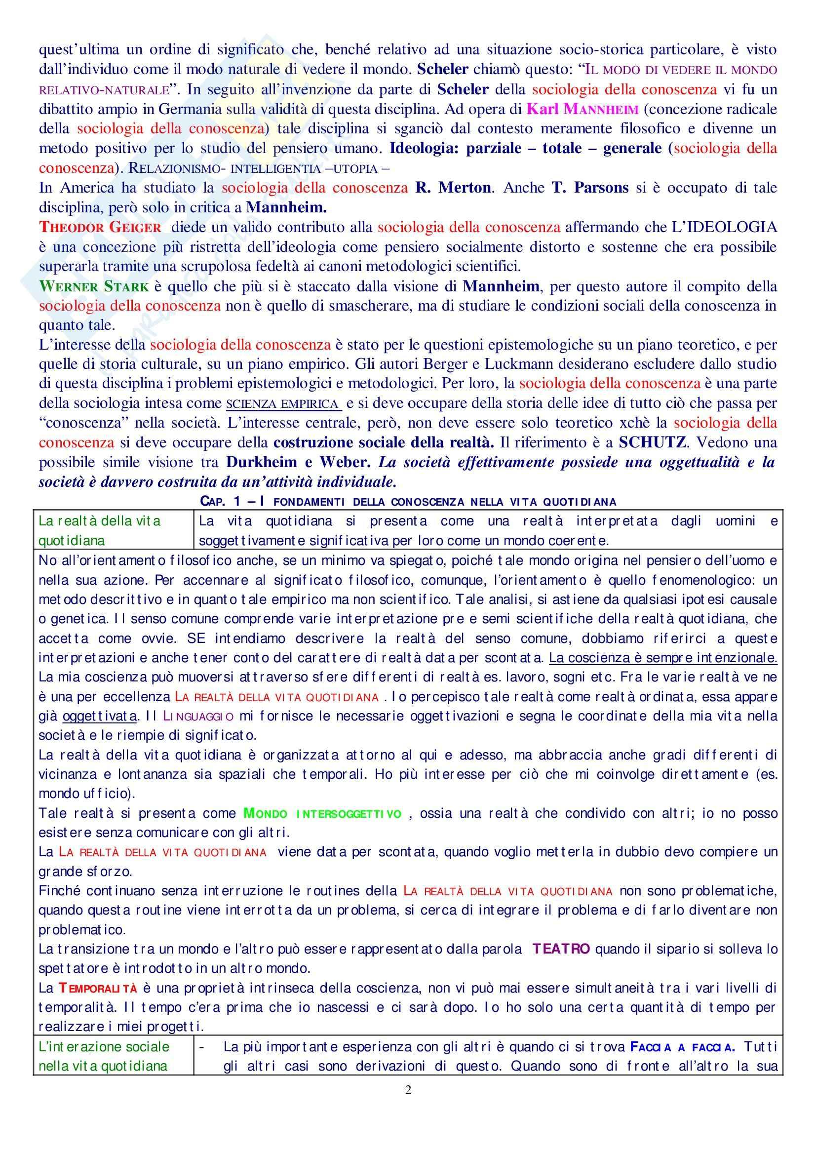Riassunto esame Sociologia, prof. Martinelli, libro consigliato La realtà come costruzione sociale, Berger Pag. 2
