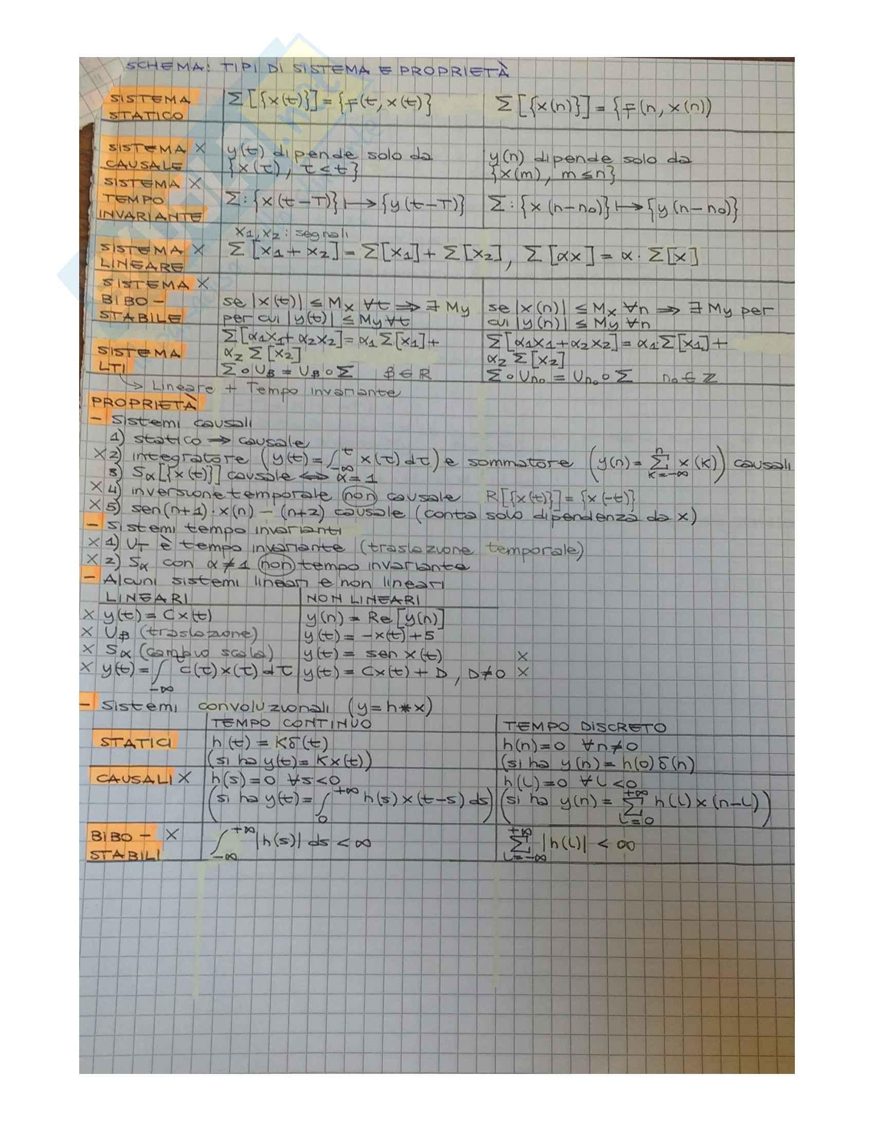 Segnali e Sistemi (Schemi) Pag. 6