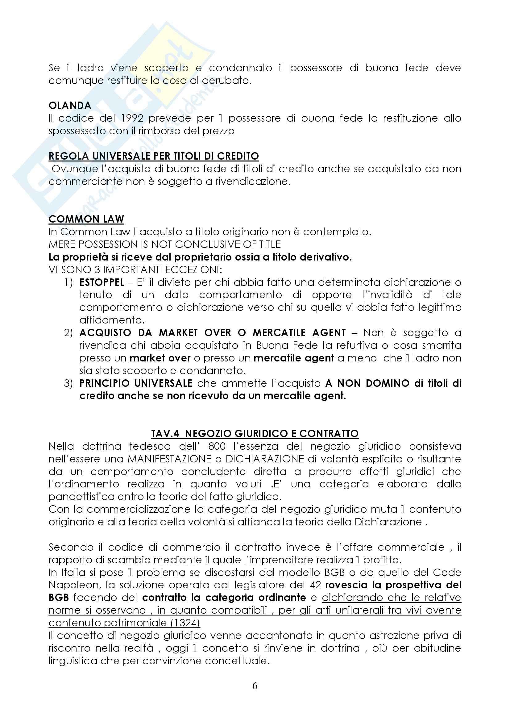 Diritto privato comparato - completo Pag. 6