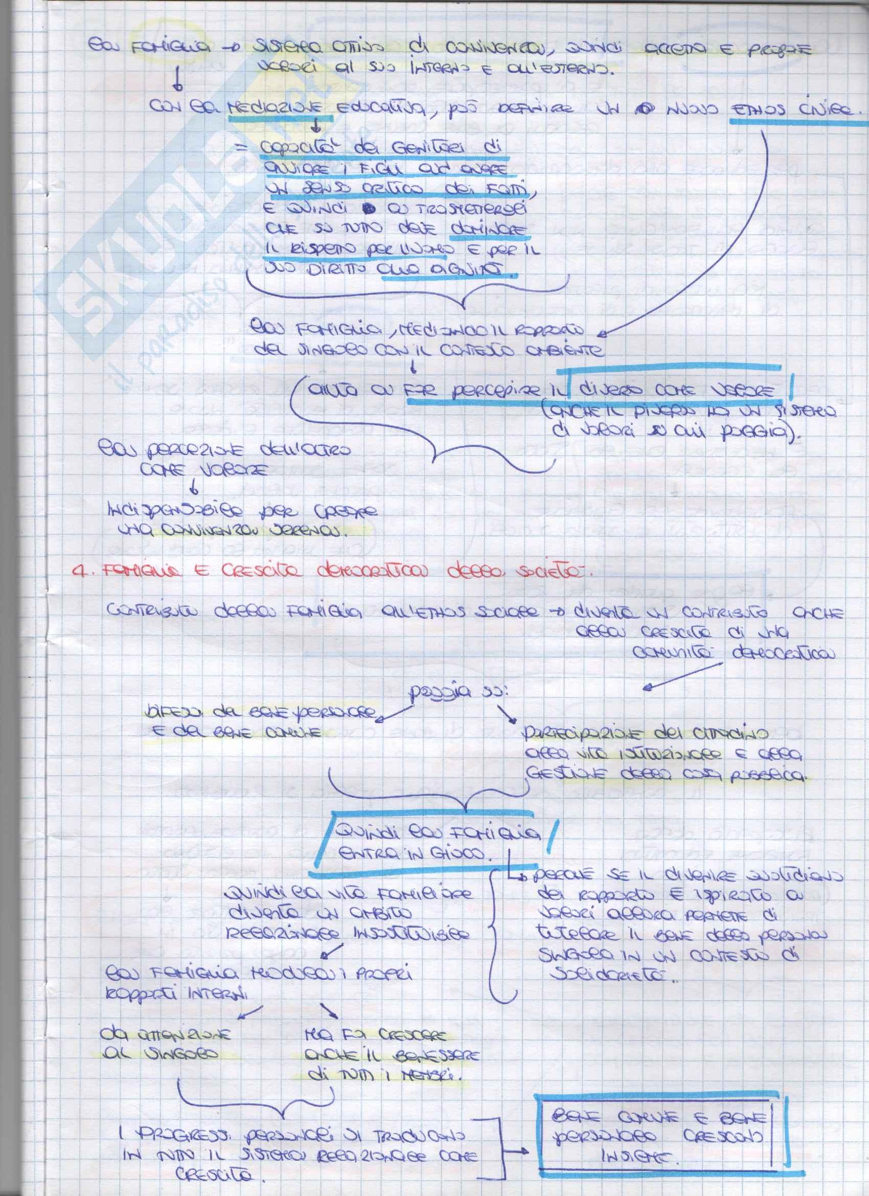 Riassunto esame pedagogia sociale, Prof. Monica Amadini, libro consigliato Pedagogia sociale. Temi e problemi, Luigi Pati Pag. 26