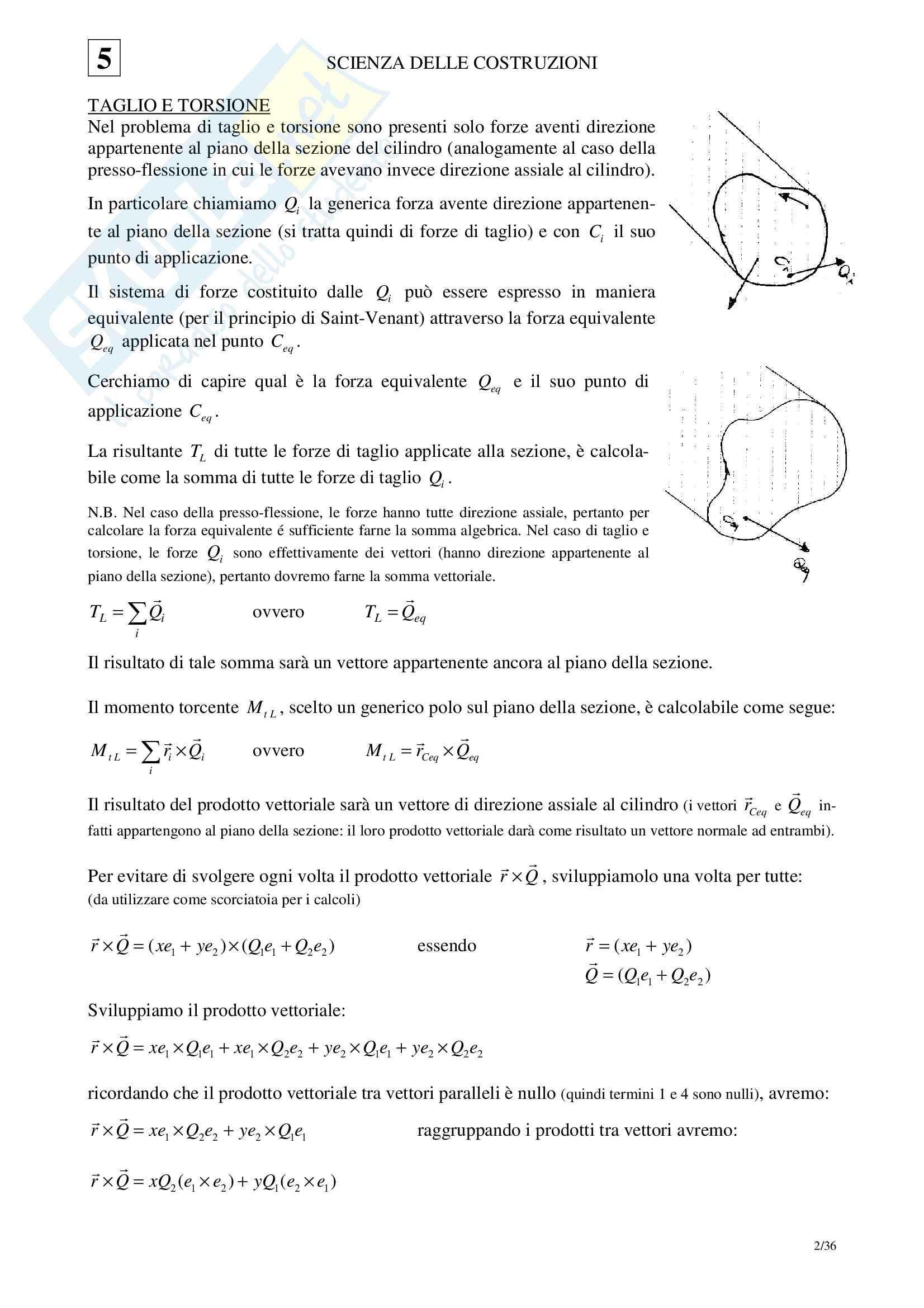 05 Scienza delle Costruzioni - Taglio e torsione Pag. 2
