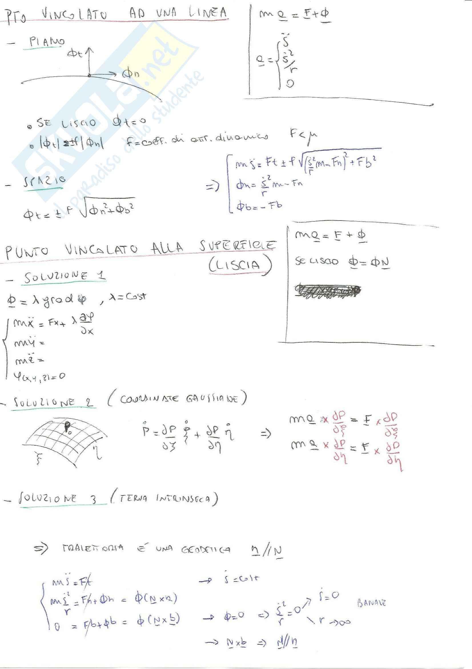 Meccanica razionale: teoria + formule Pag. 21