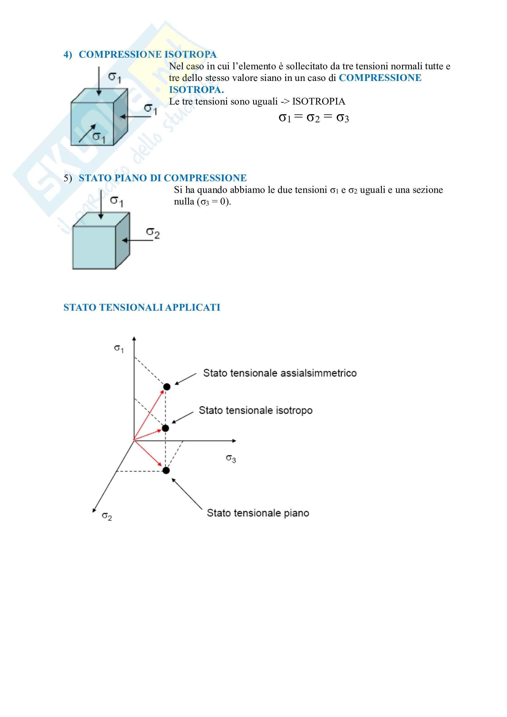 Apparecchiature di laboratorio, parte 1 Pag. 6
