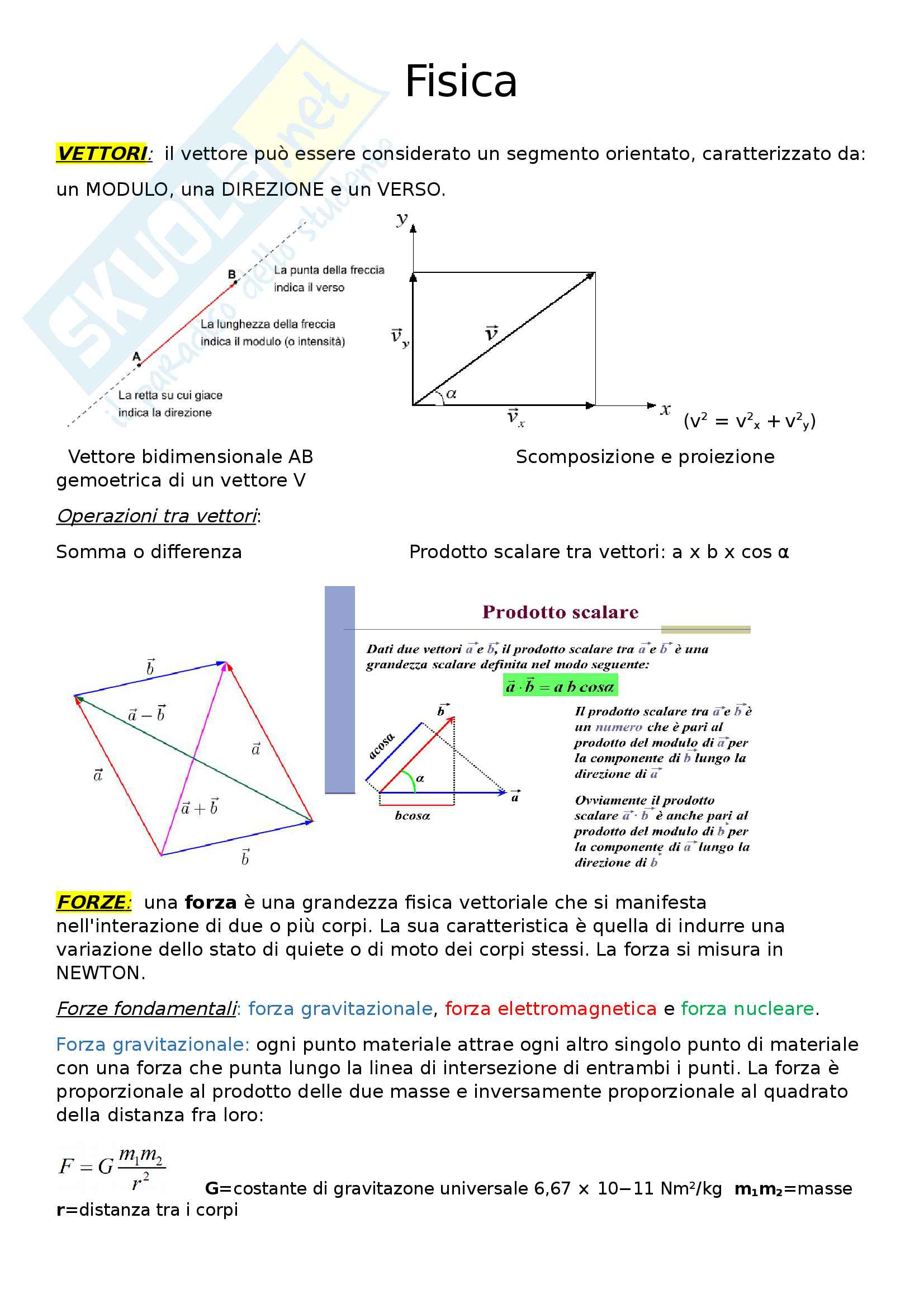Formulario di Fisica con grafici per una migliore comprensione