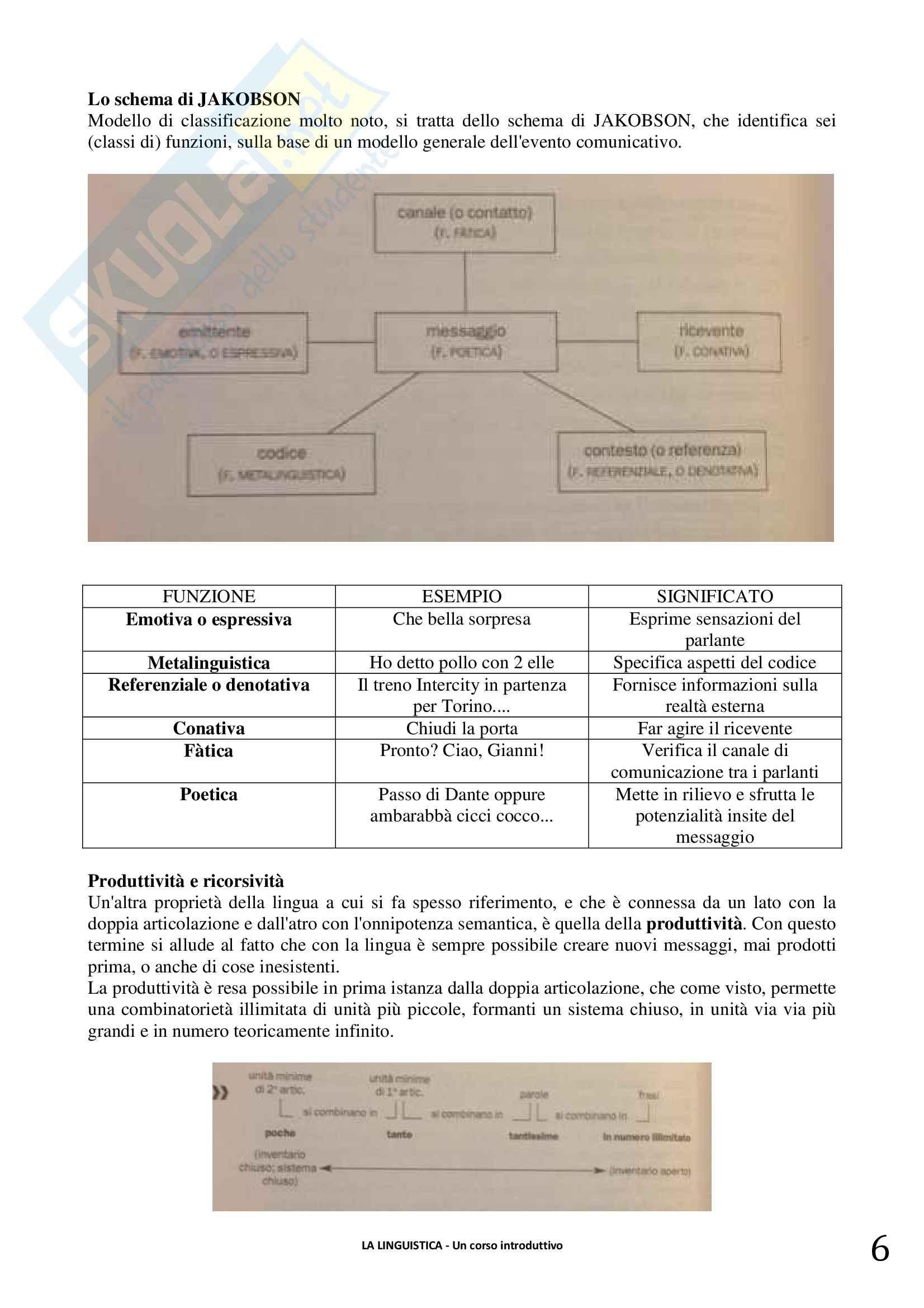 Riassunto esame linguistica generale, prof. Berruto, libro consigliato La Linguistica. Berruto, Cerruti Pag. 6