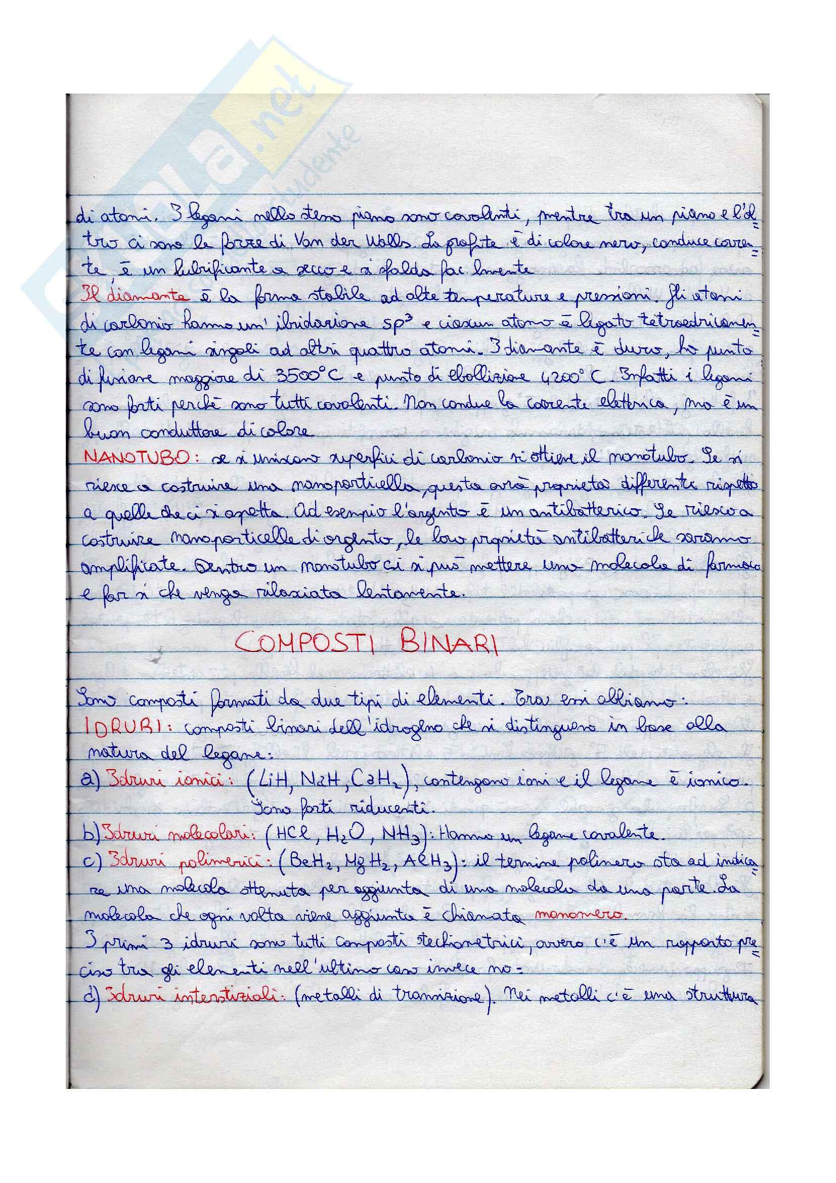 I composti binari e la loro nomenclatura