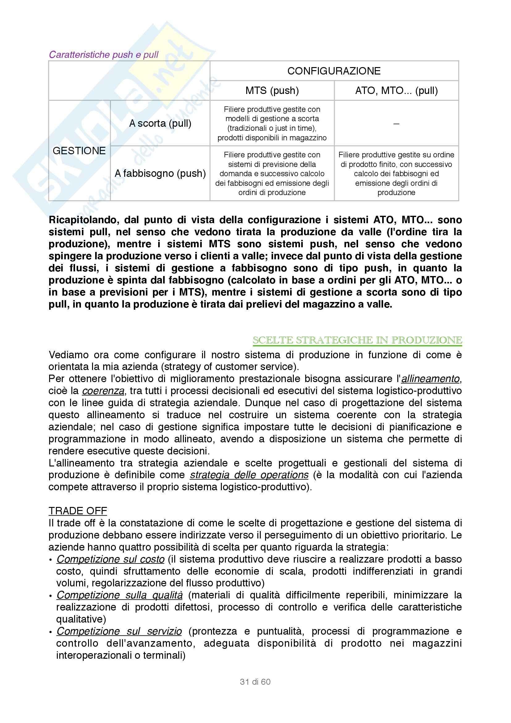 Appunti di Gestione dei sistemi logistici e produttivi : Gestione del sistema di produzione Pag. 31