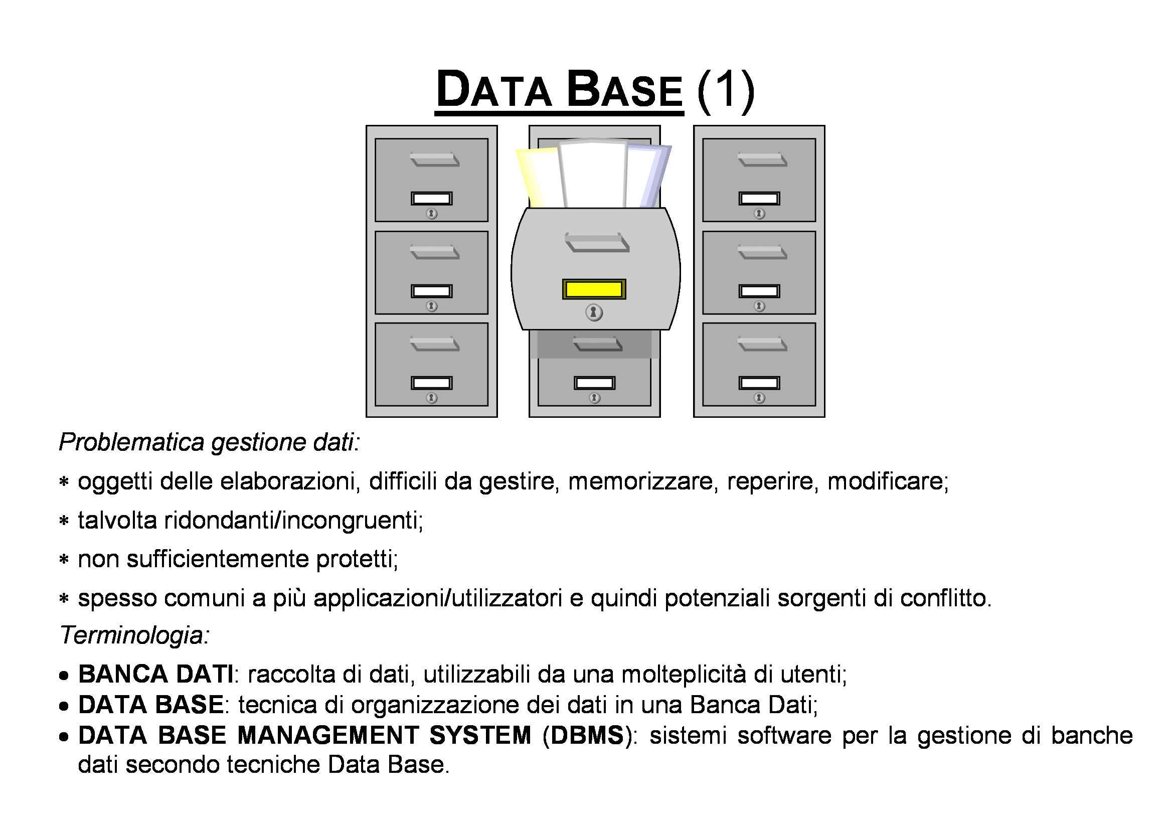 Informatica - database - Dispensa