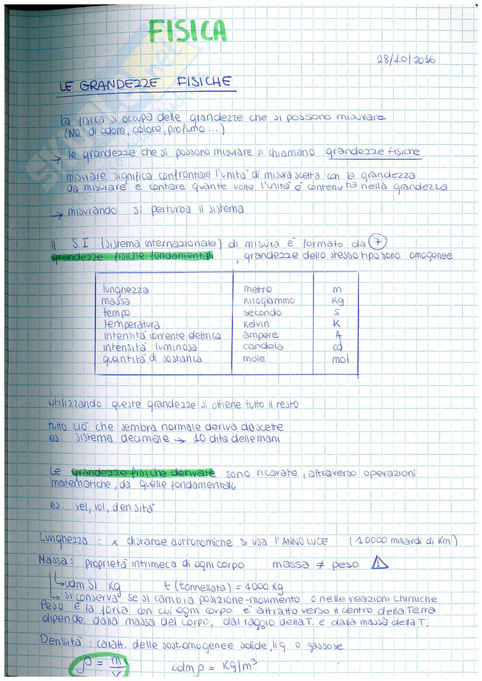 Appunti di Fisica 1 Parte