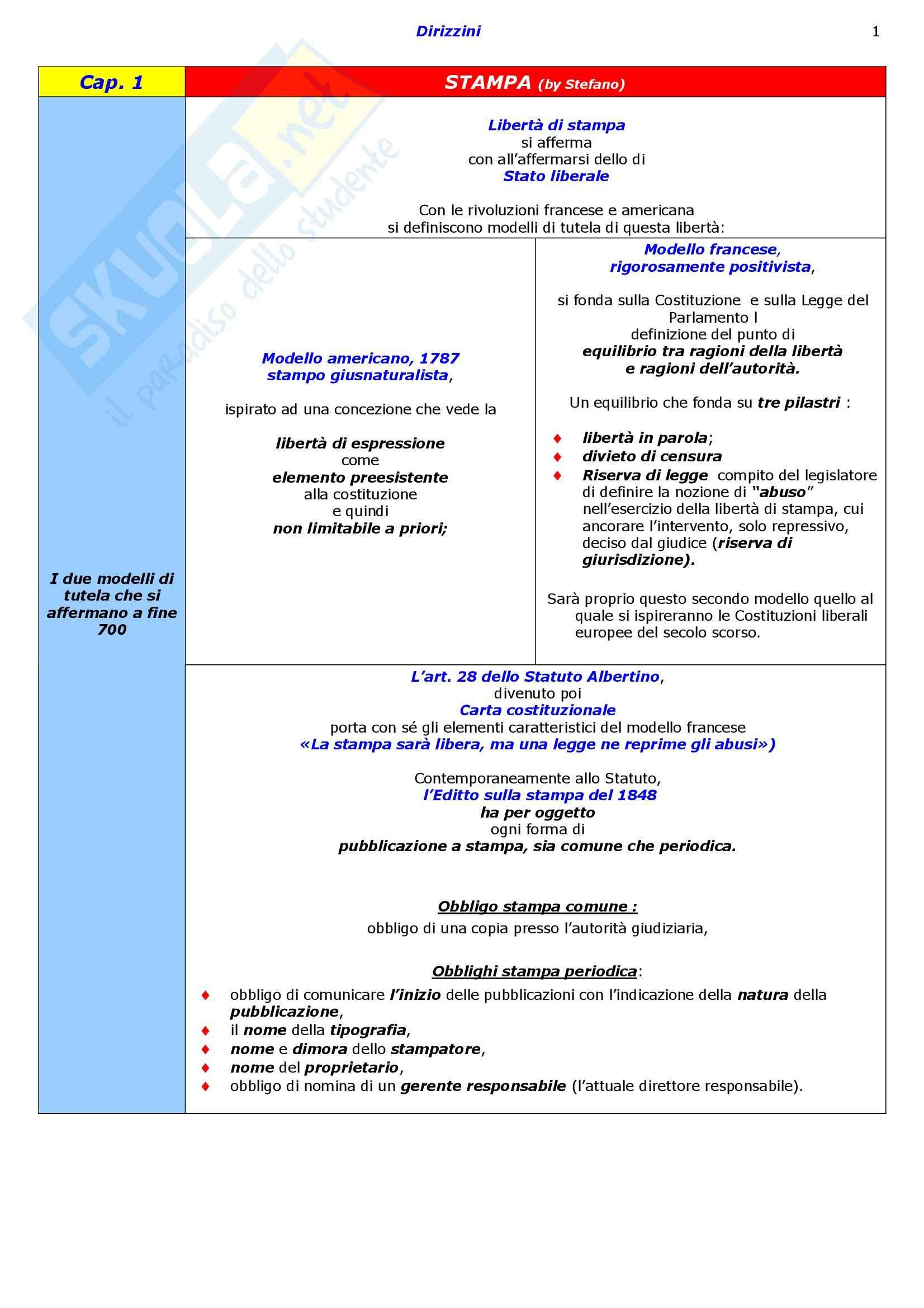 Diritto dell'informazione e della comunicazione, Caretti - Schemi