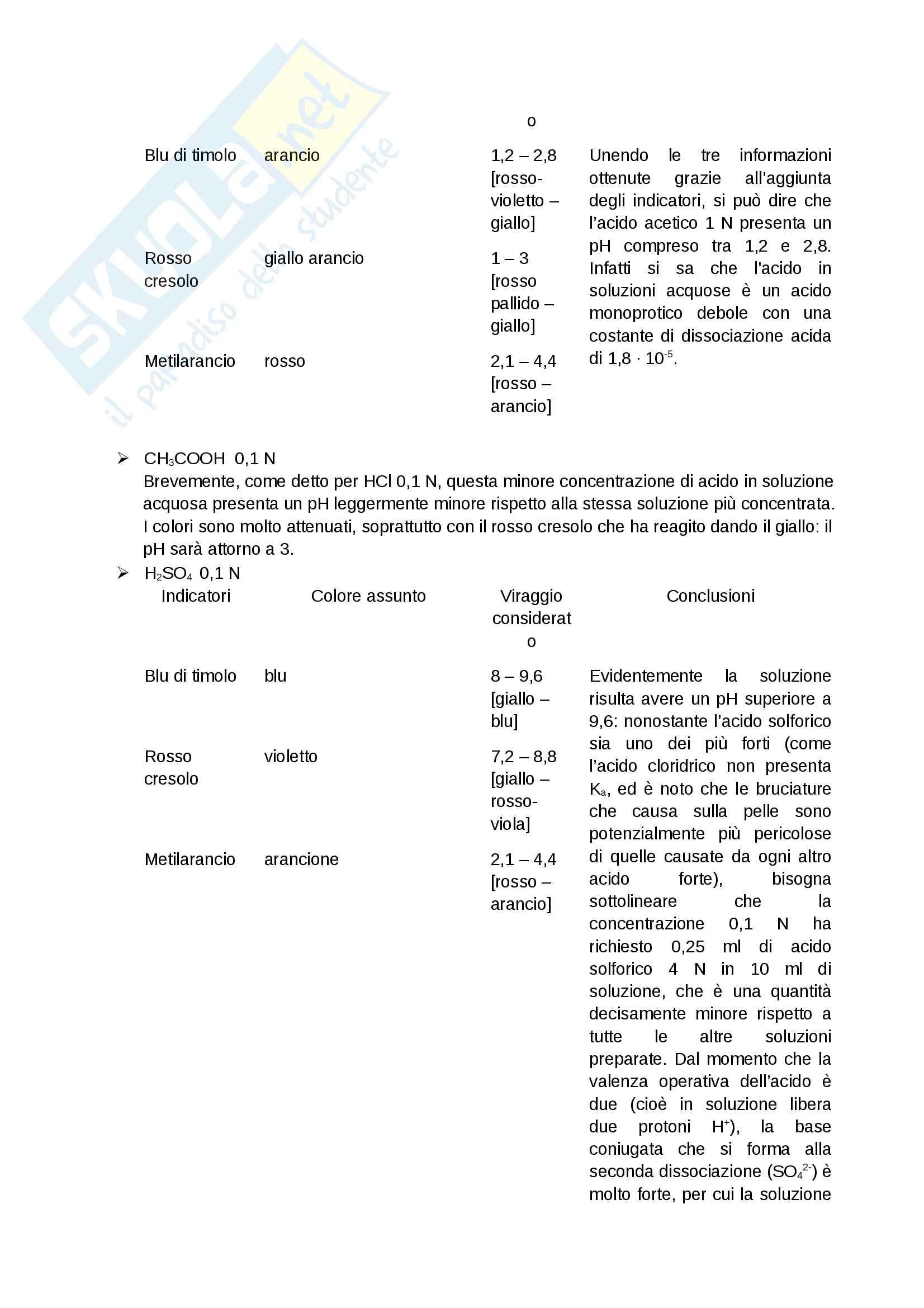 Esercitazione acidi e basi Pag. 11