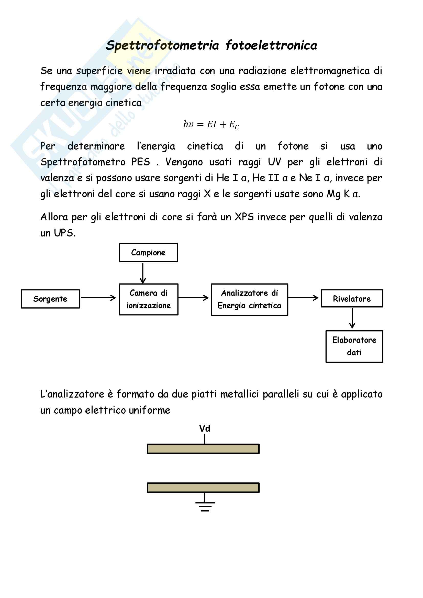 appunto S. Stranges Chimica inorganica