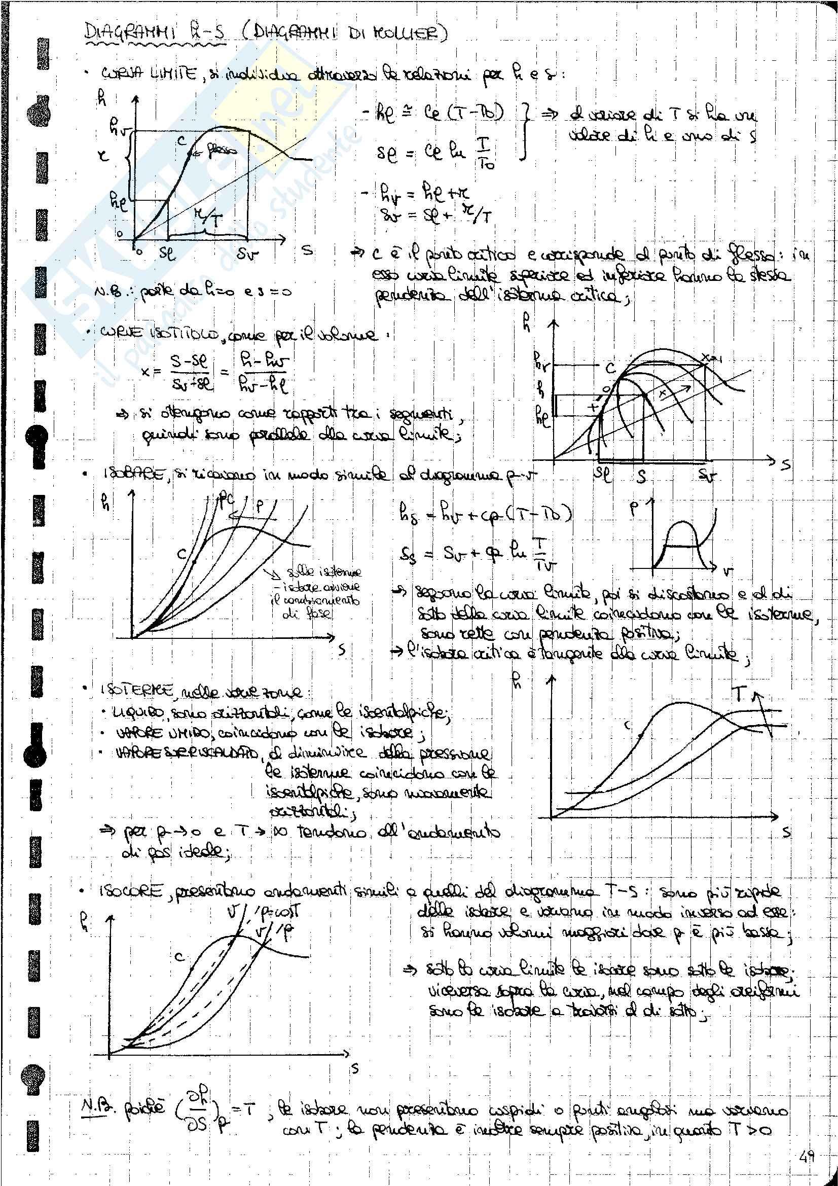 Appunti termodinamica Pag. 56