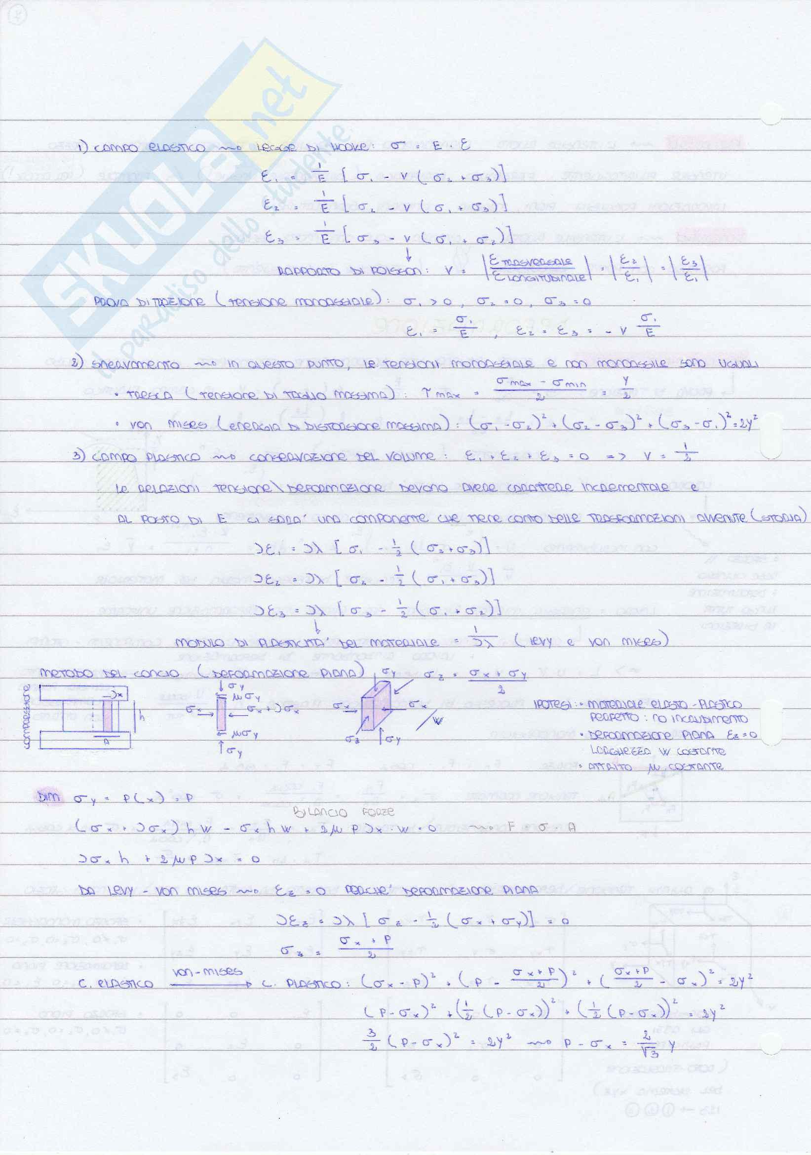 Tecnologia meccanica e qualità (TMQ) Pag. 16