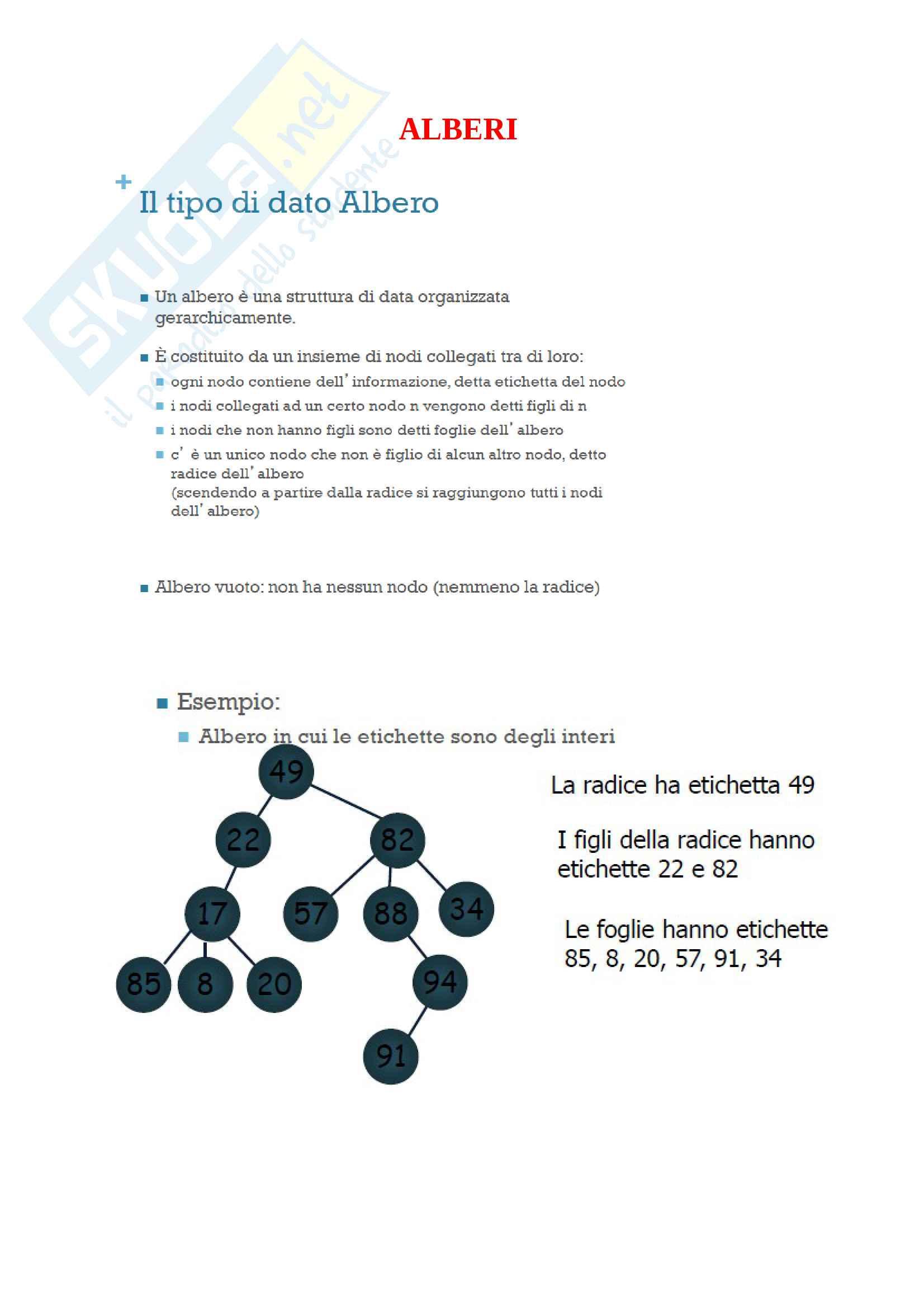 Appunti di informatica sugli Alberi