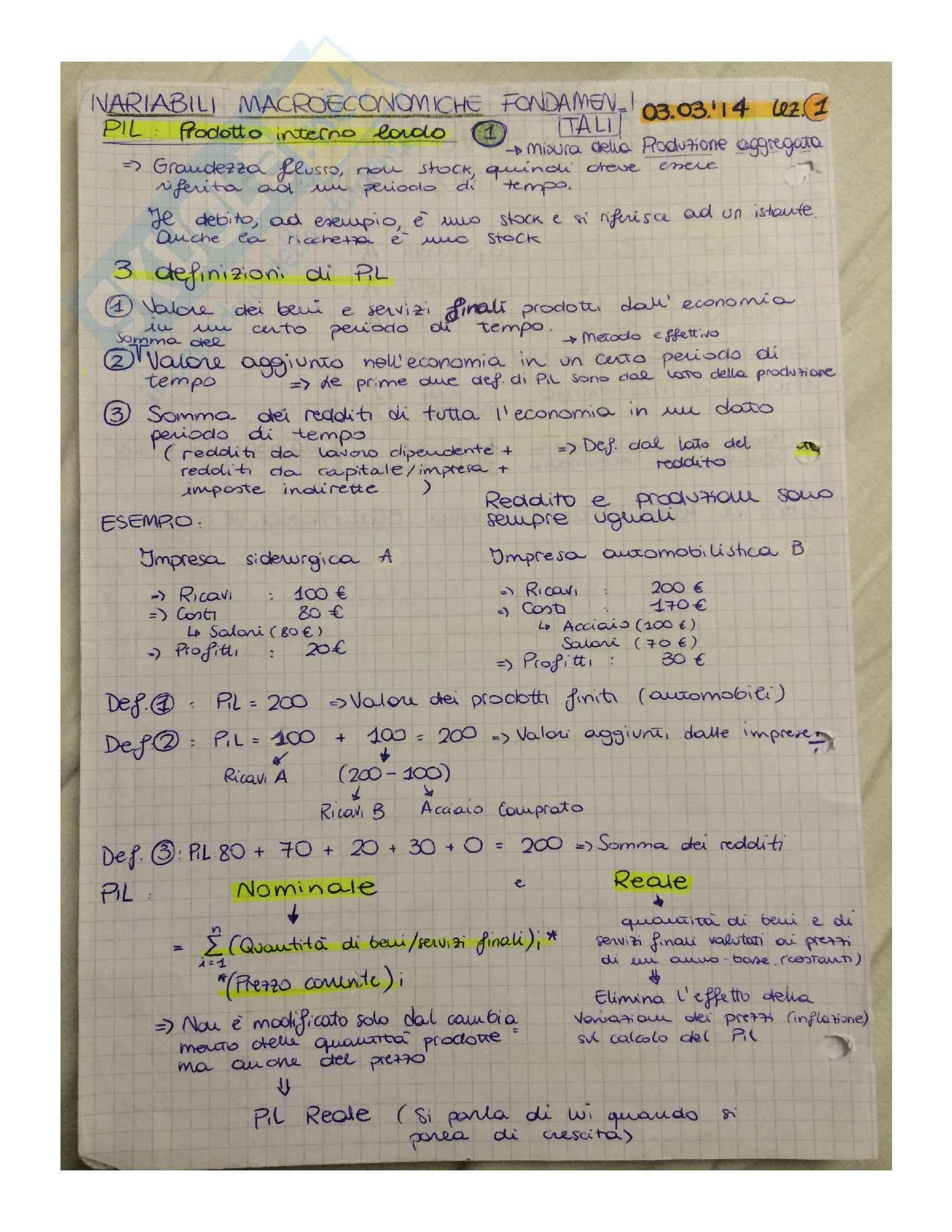 Macroeconomia - Appunti