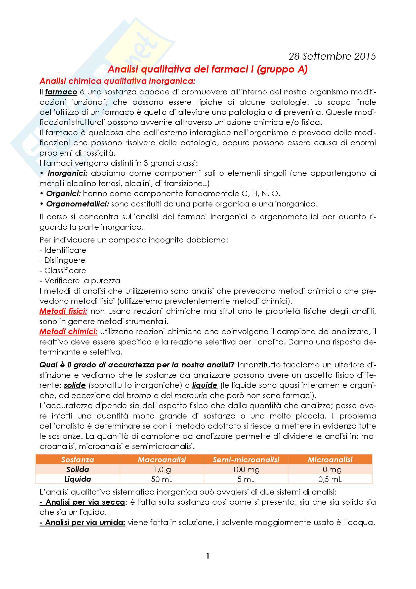 Analisi qualitativa dei farmaci I