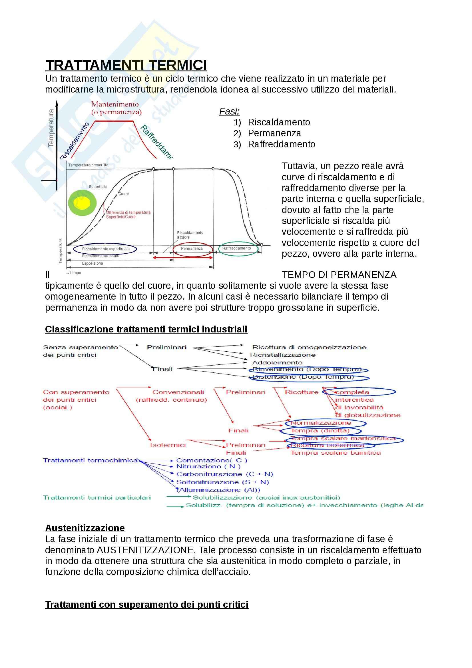 Trattamenti Termici, Metallurgia