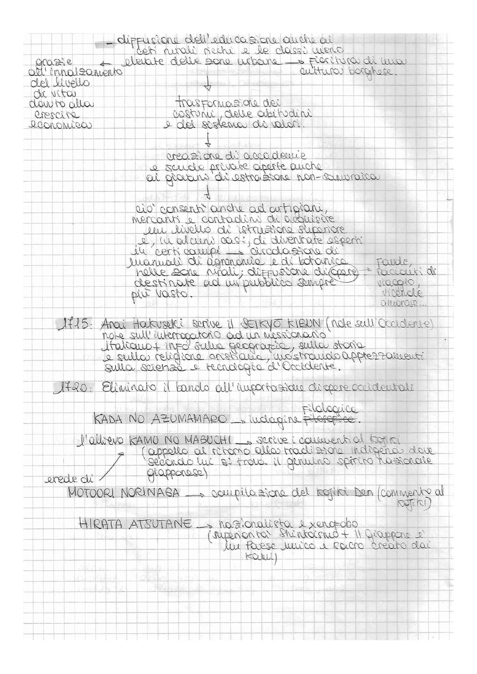 Storia del Giappone - schemi suntivi e appunti, prof. Favi Pag. 46