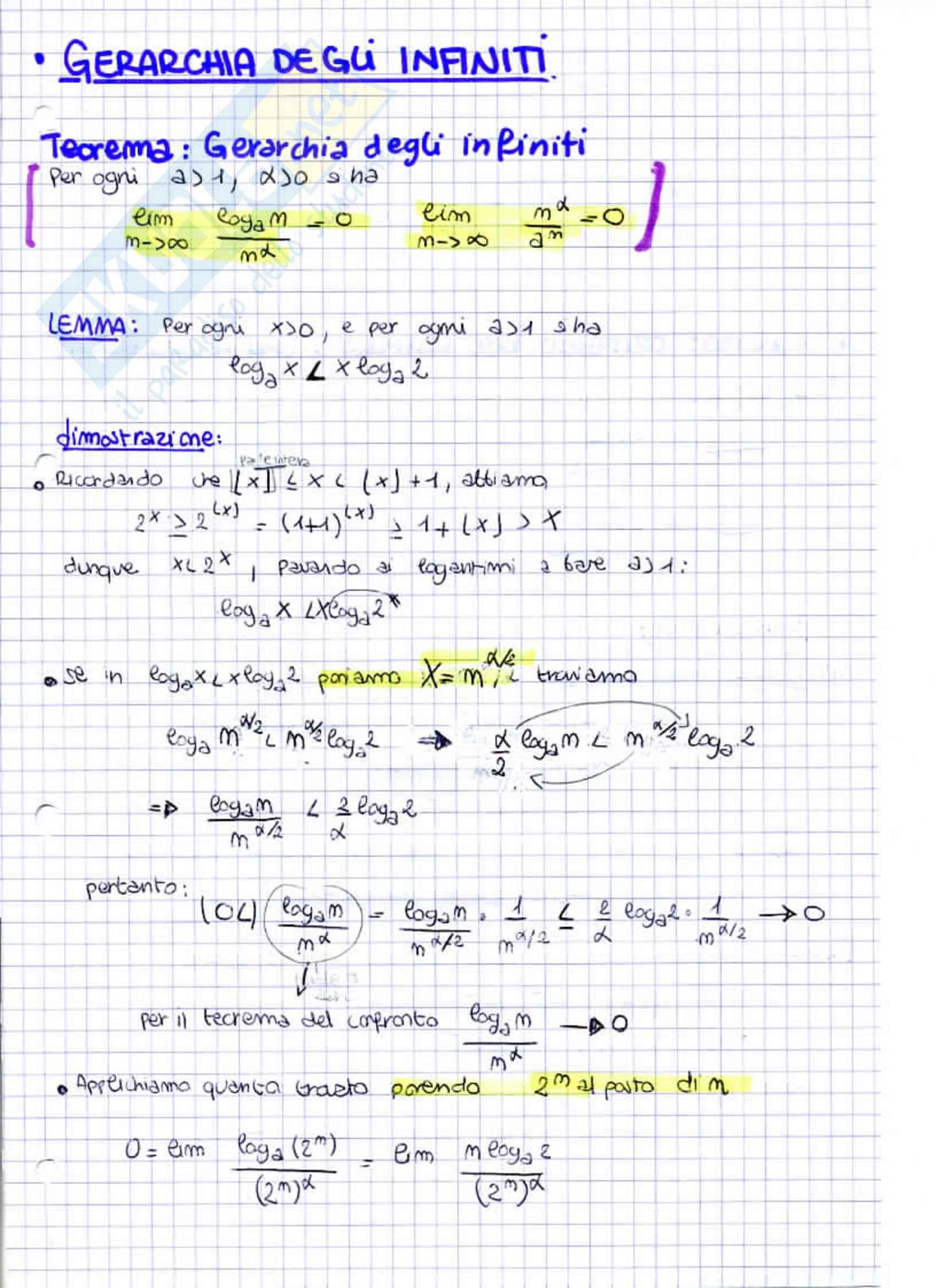 Lezioni: Appunti di Analisi e Geometria I Pag. 16