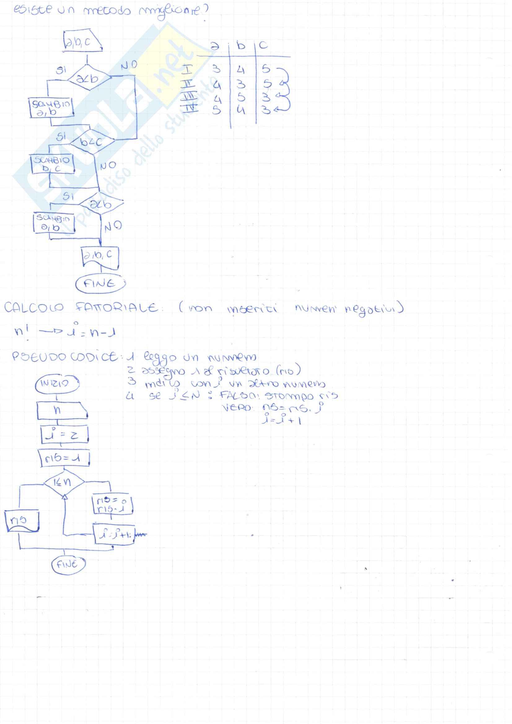 Raccolta Problemi ed Esercitazioni Pag. 2