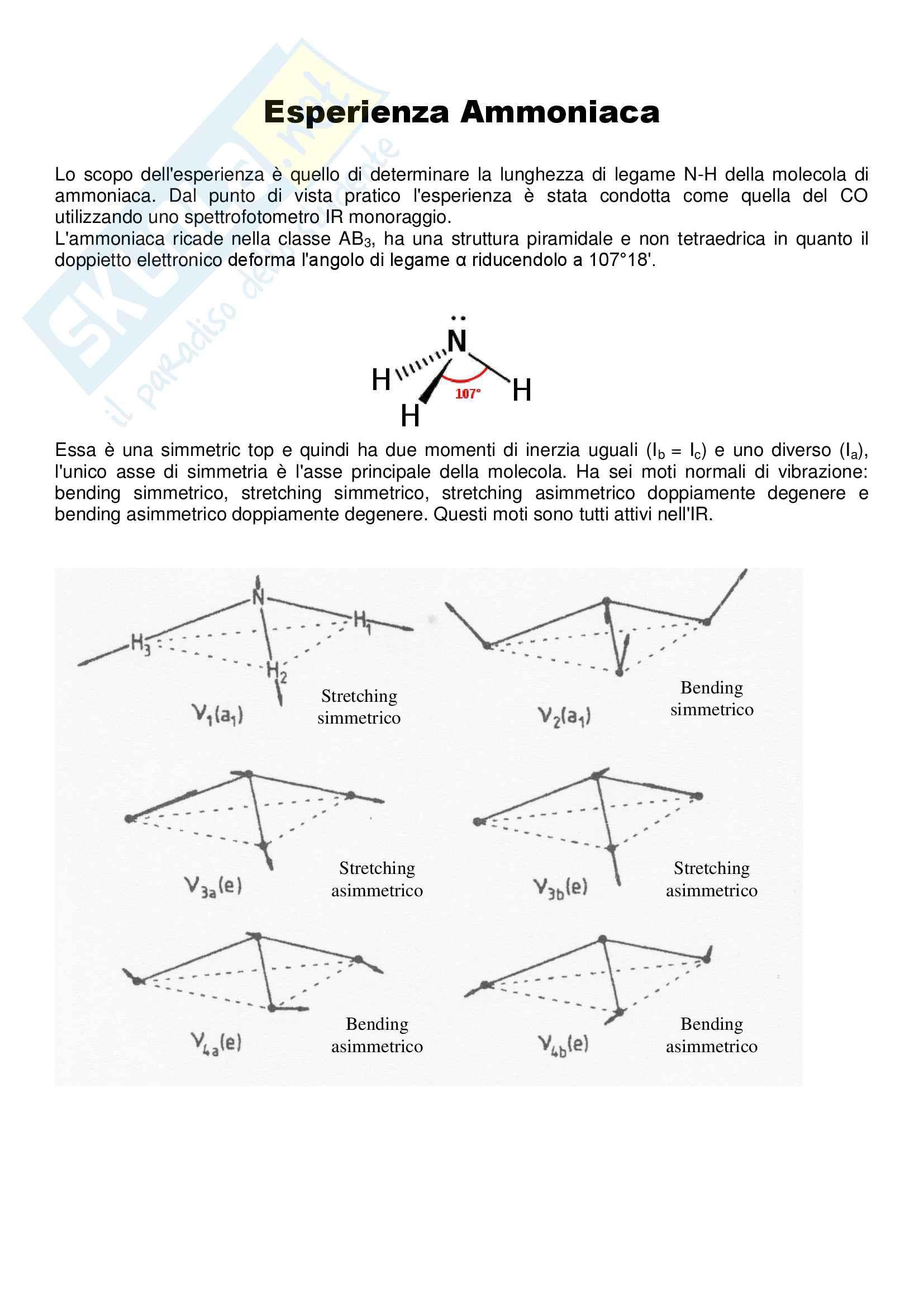 Ammoniaca, Chimica fisica III