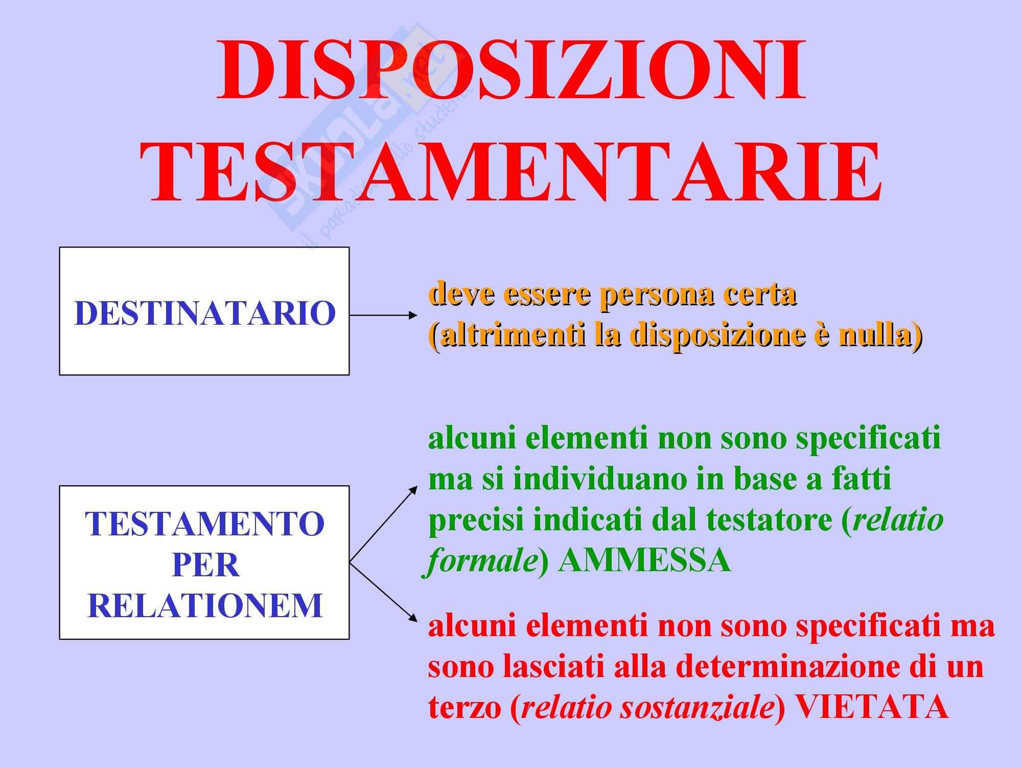 Diritto civile II - le successioni Pag. 31
