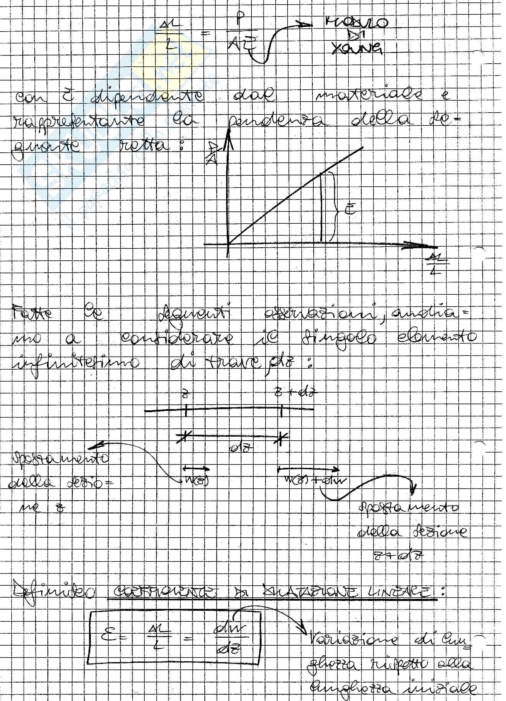 Telai piani, diagrammi qualitativi, metodo degli spostamenti e delle forze Pag. 16