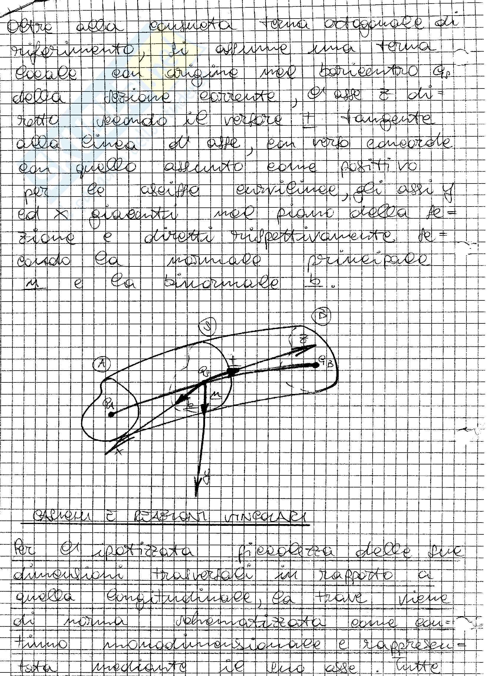Telai piani, diagrammi qualitativi, metodo degli spostamenti e delle forze Pag. 2