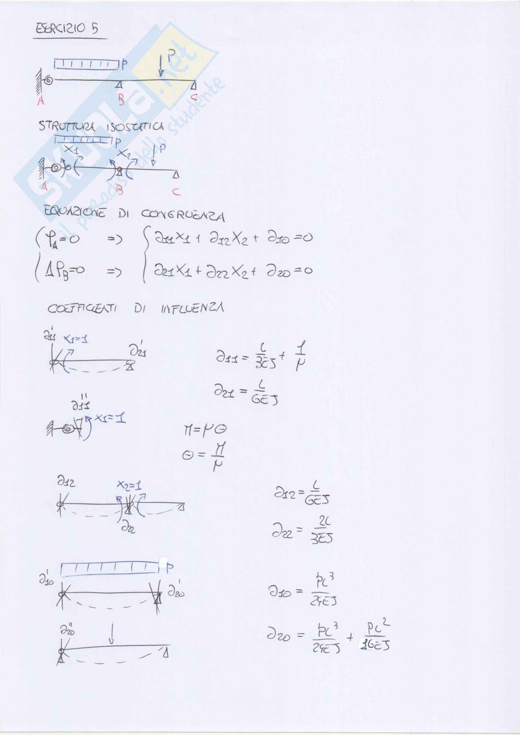 Esercizi svolti su telai iperstatici: metodo delle forze e degli spostamenti e plv Pag. 11