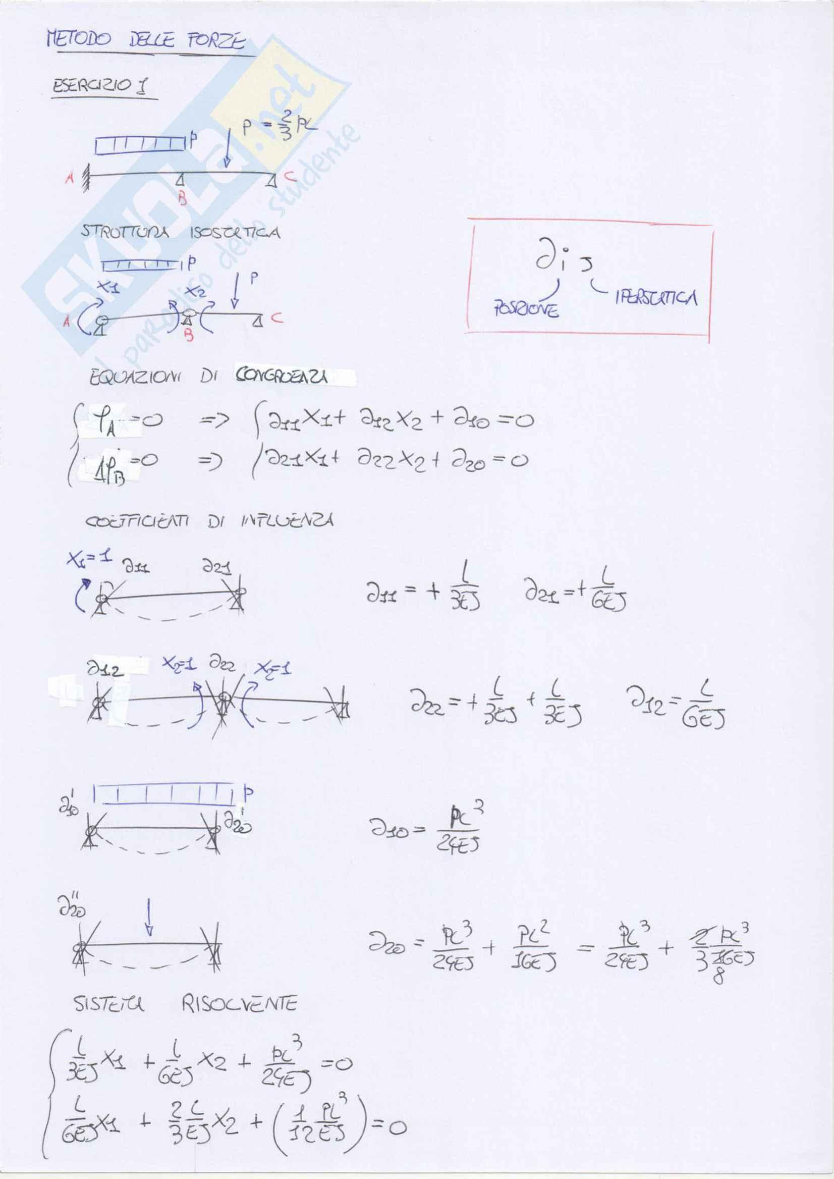 Esercizi svolti su telai iperstatici: metodo delle forze e degli spostamenti e plv Pag. 2
