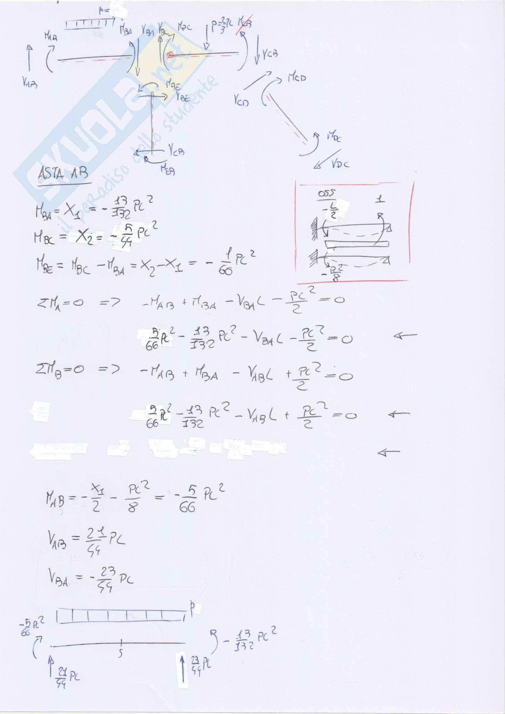 Esercizi svolti su telai iperstatici: metodo delle forze e degli spostamenti e plv Pag. 21
