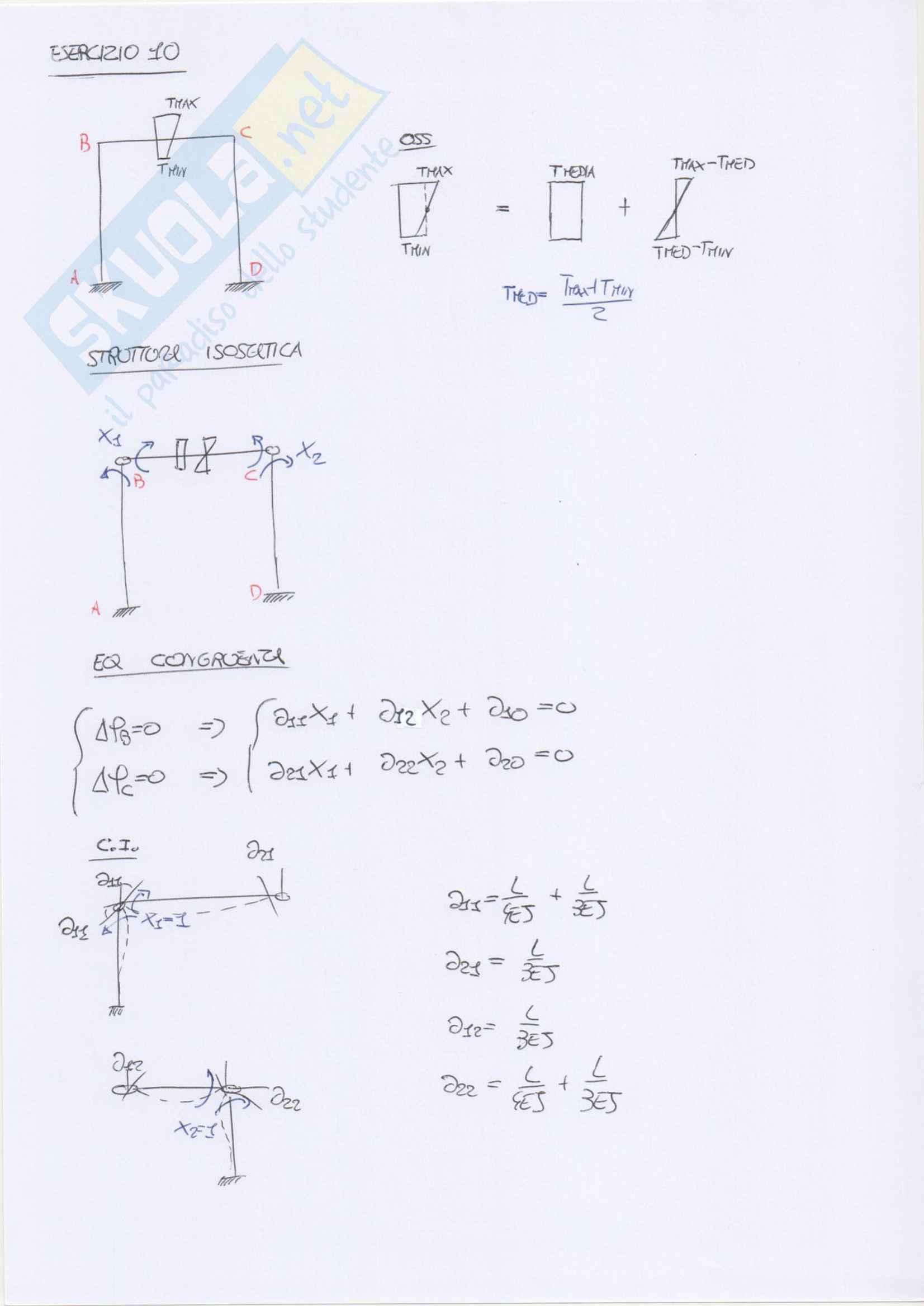 Esercizi svolti su telai iperstatici: metodo delle forze e degli spostamenti e plv Pag. 26