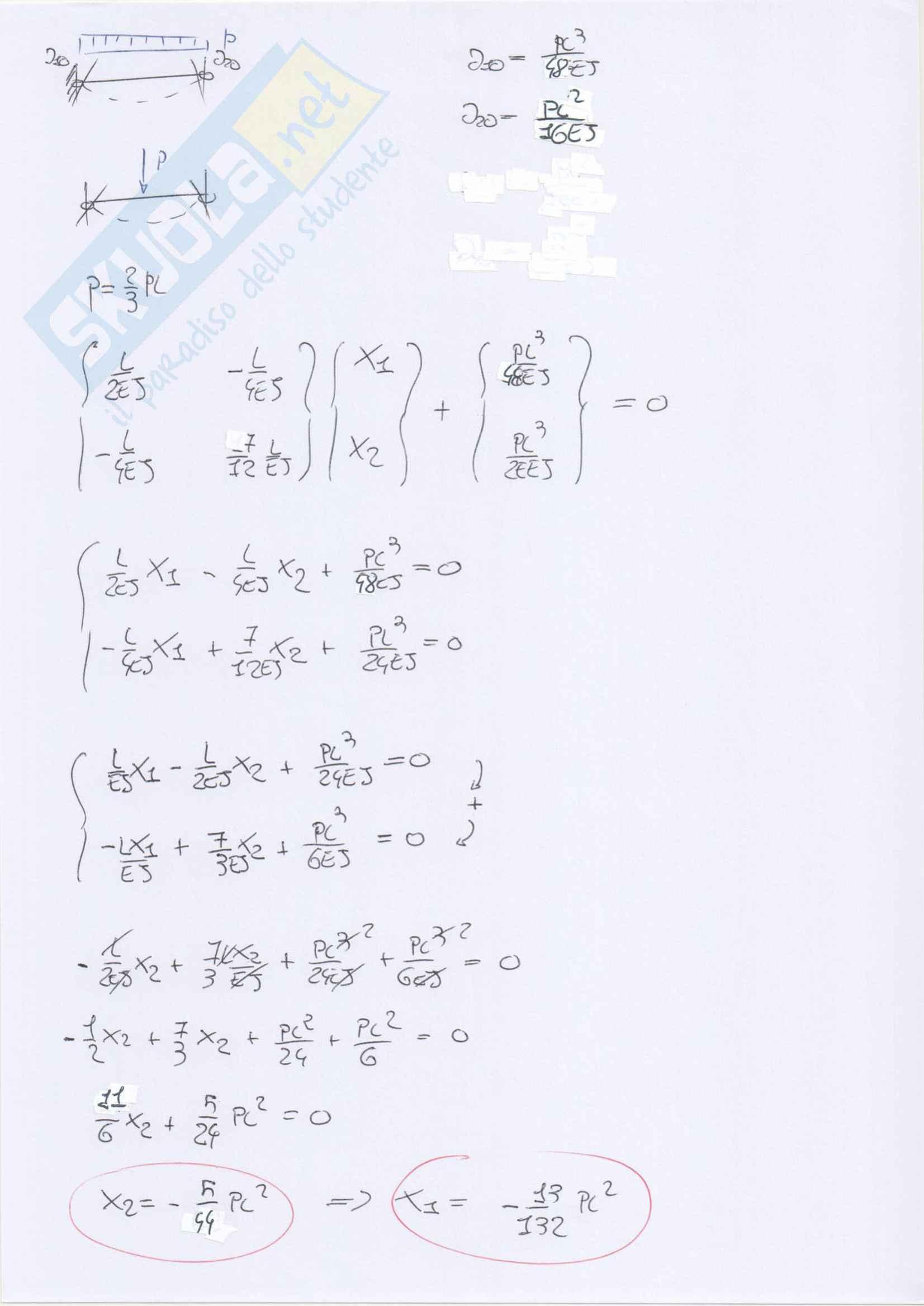 Esercizi svolti su telai iperstatici: metodo delle forze e degli spostamenti e plv Pag. 36
