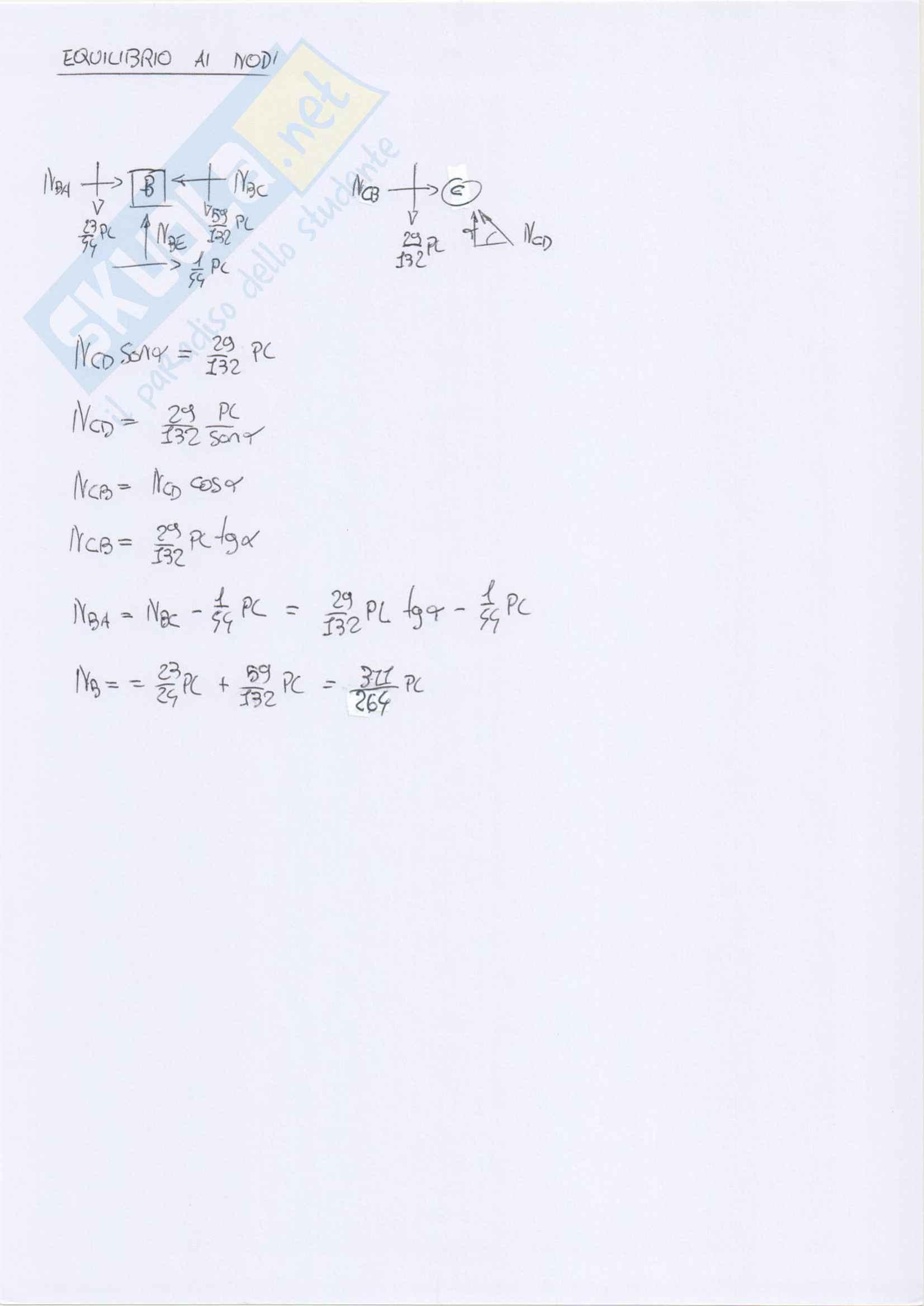 Esercizi svolti su telai iperstatici: metodo delle forze e degli spostamenti e plv Pag. 41