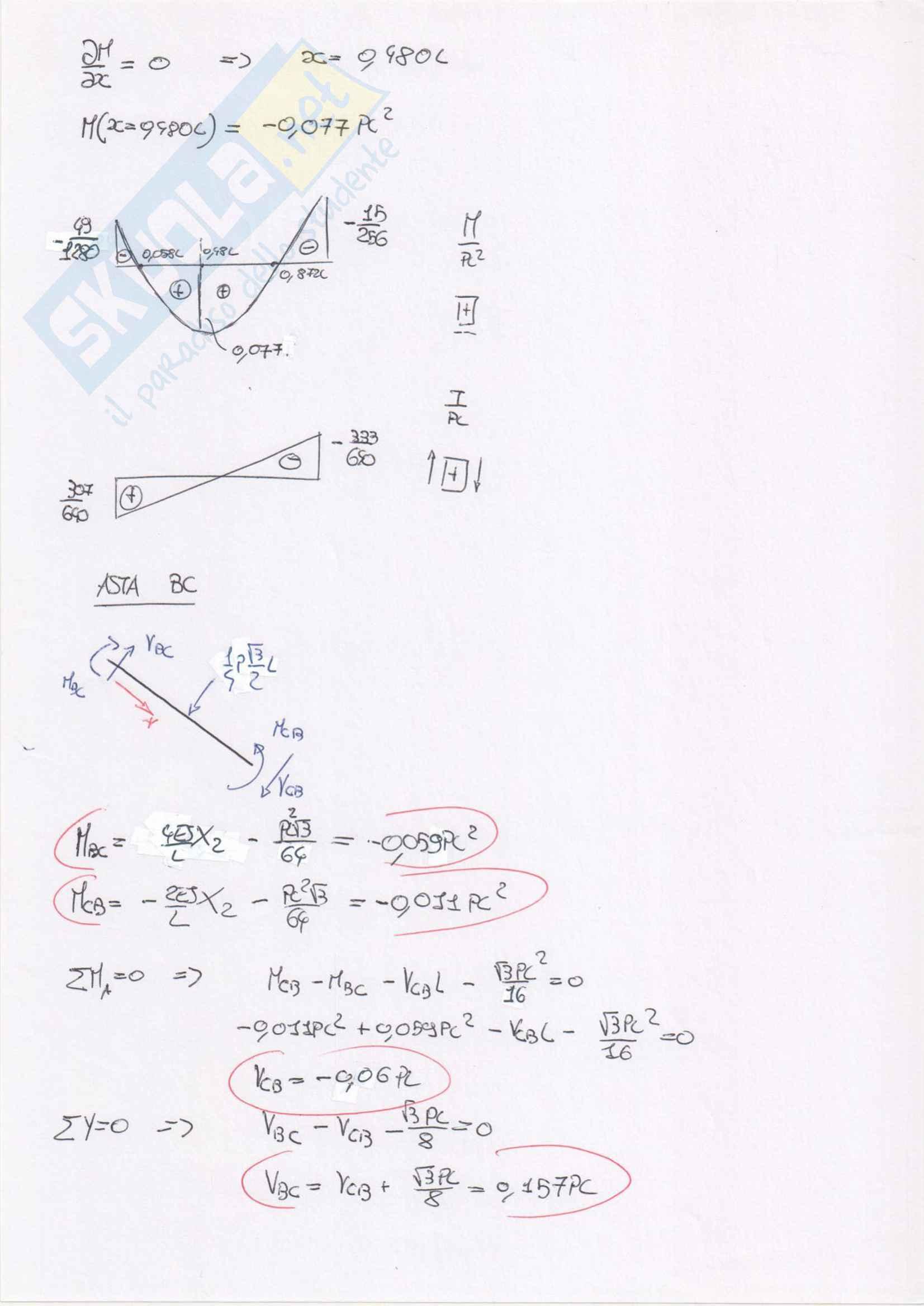 Esercizi svolti su telai iperstatici: metodo delle forze e degli spostamenti e plv Pag. 56