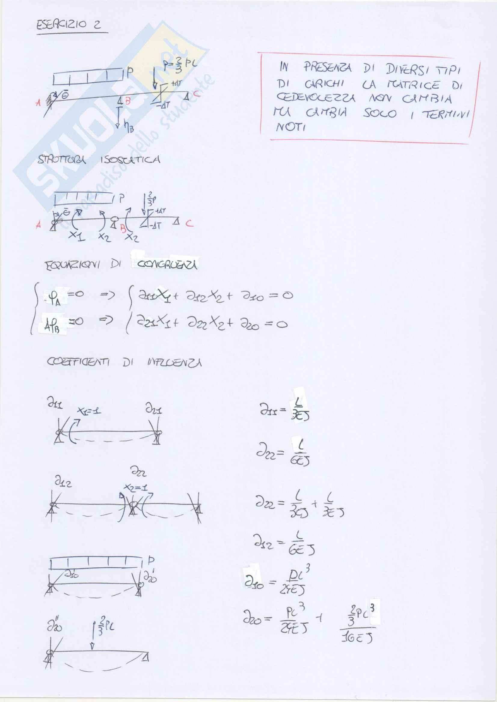 Esercizi svolti su telai iperstatici: metodo delle forze e degli spostamenti e plv Pag. 6
