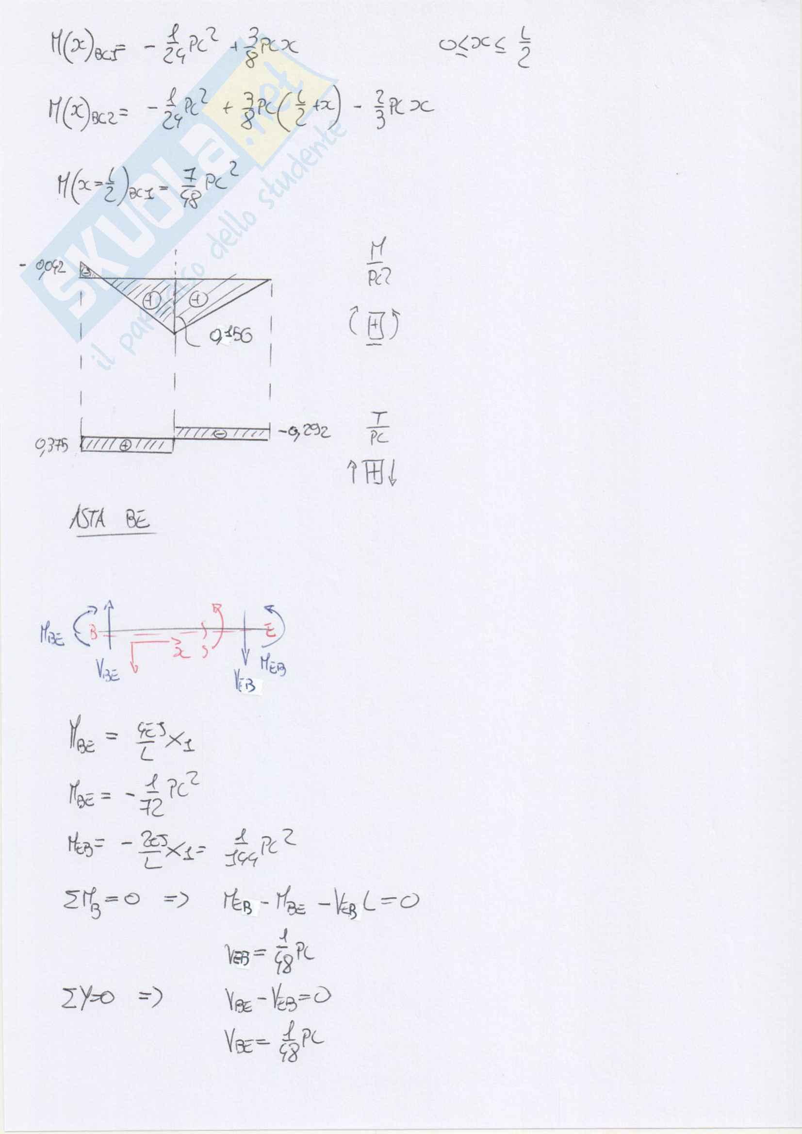 Esercizi svolti su telai iperstatici: metodo delle forze e degli spostamenti e plv Pag. 61