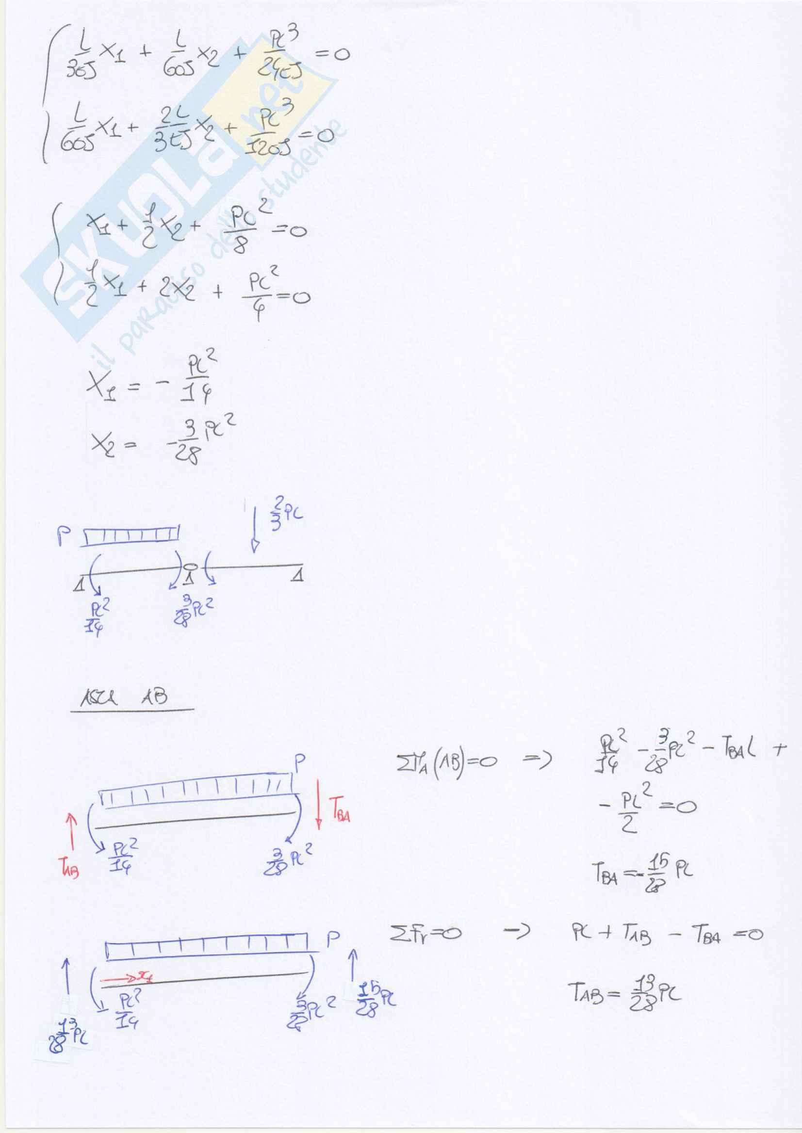 Esercizi svolti su telai iperstatici: metodo delle forze e degli spostamenti e plv Pag. 71