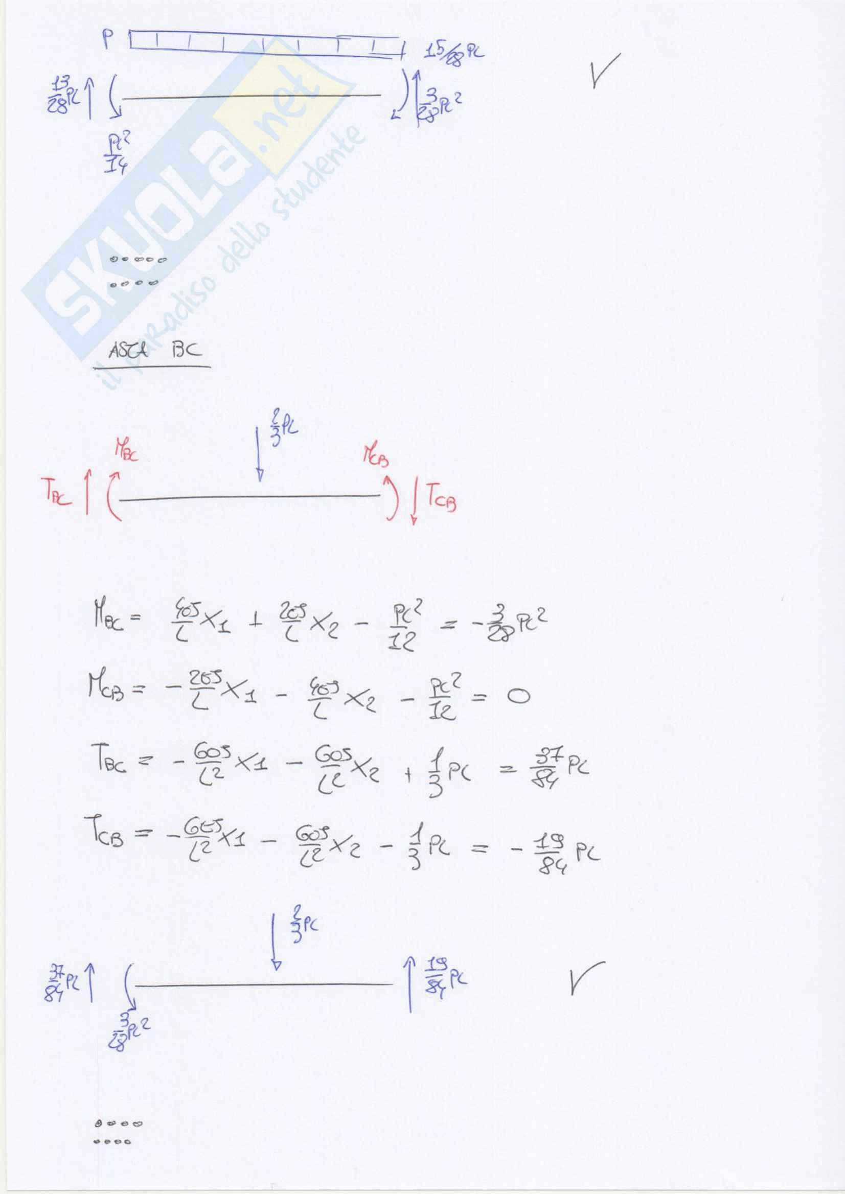 Esercizi svolti su telai iperstatici: metodo delle forze e degli spostamenti e plv Pag. 76