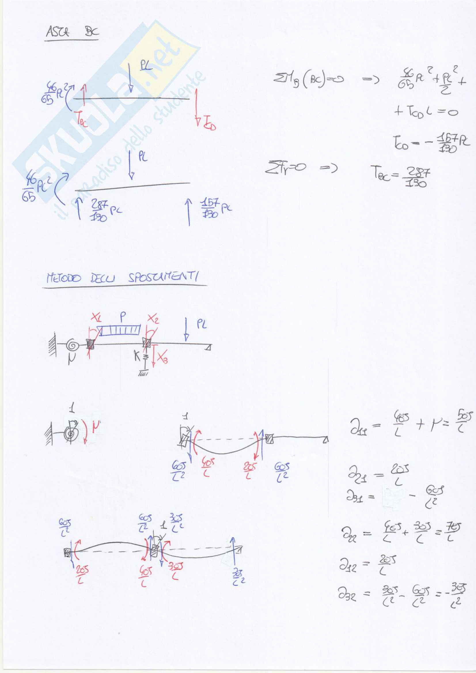 Esercizi svolti su telai iperstatici: metodo delle forze e degli spostamenti e plv Pag. 86