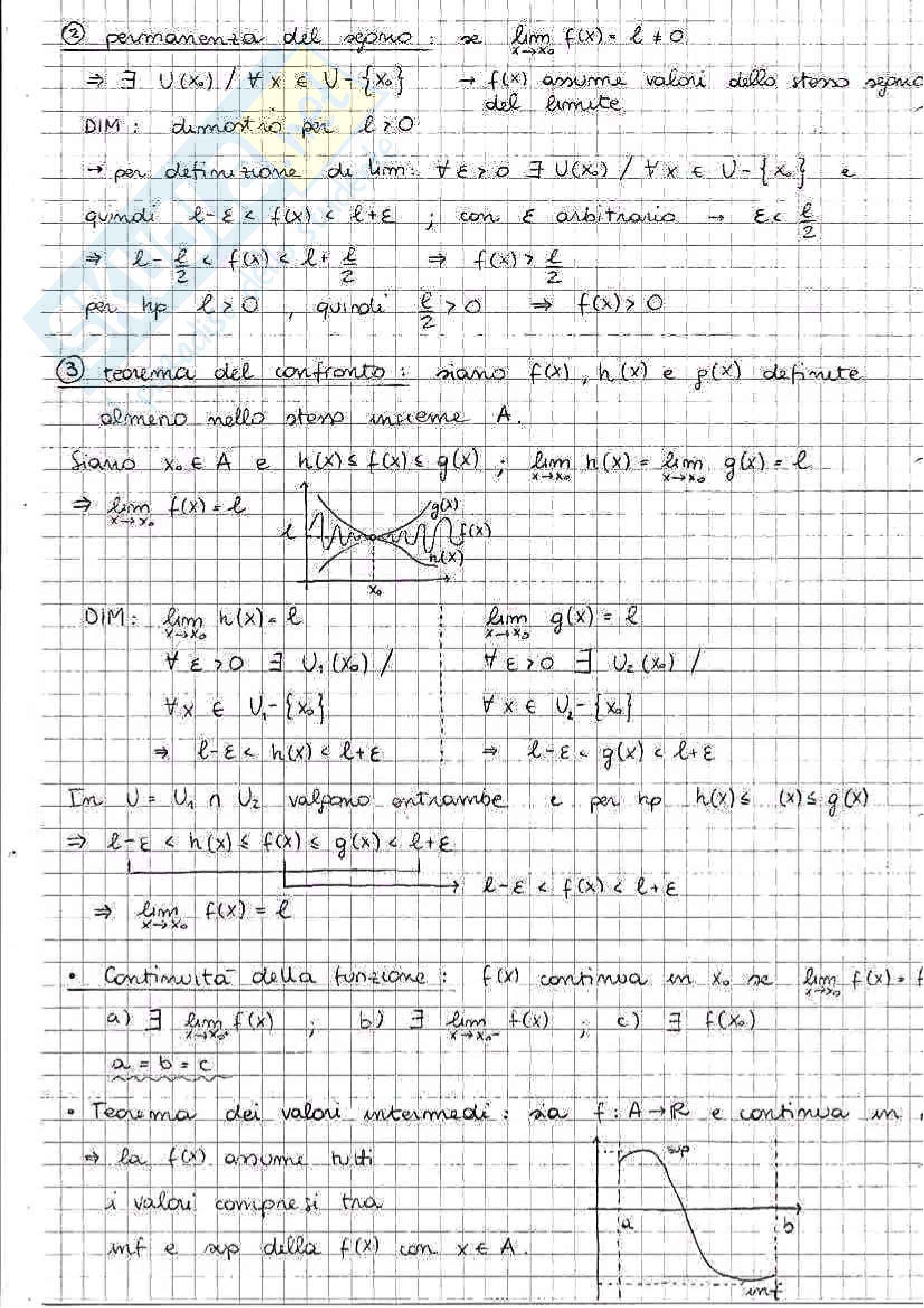 Appunti per passare l'esame di Analisi Matematica 1 Pag. 6