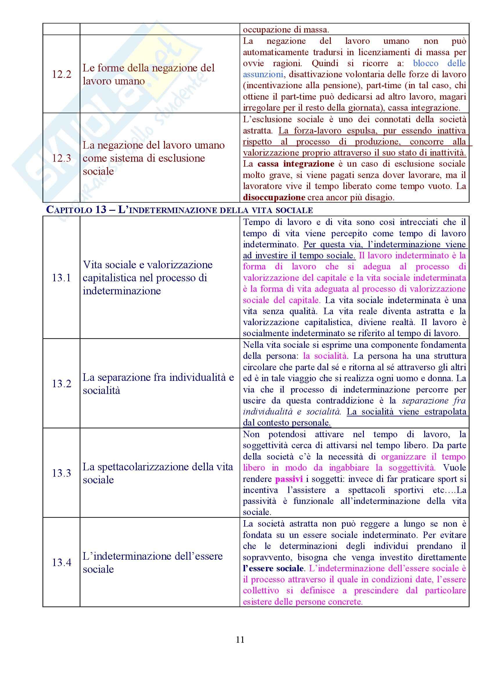 Sociologia - la società astratta Pag. 11